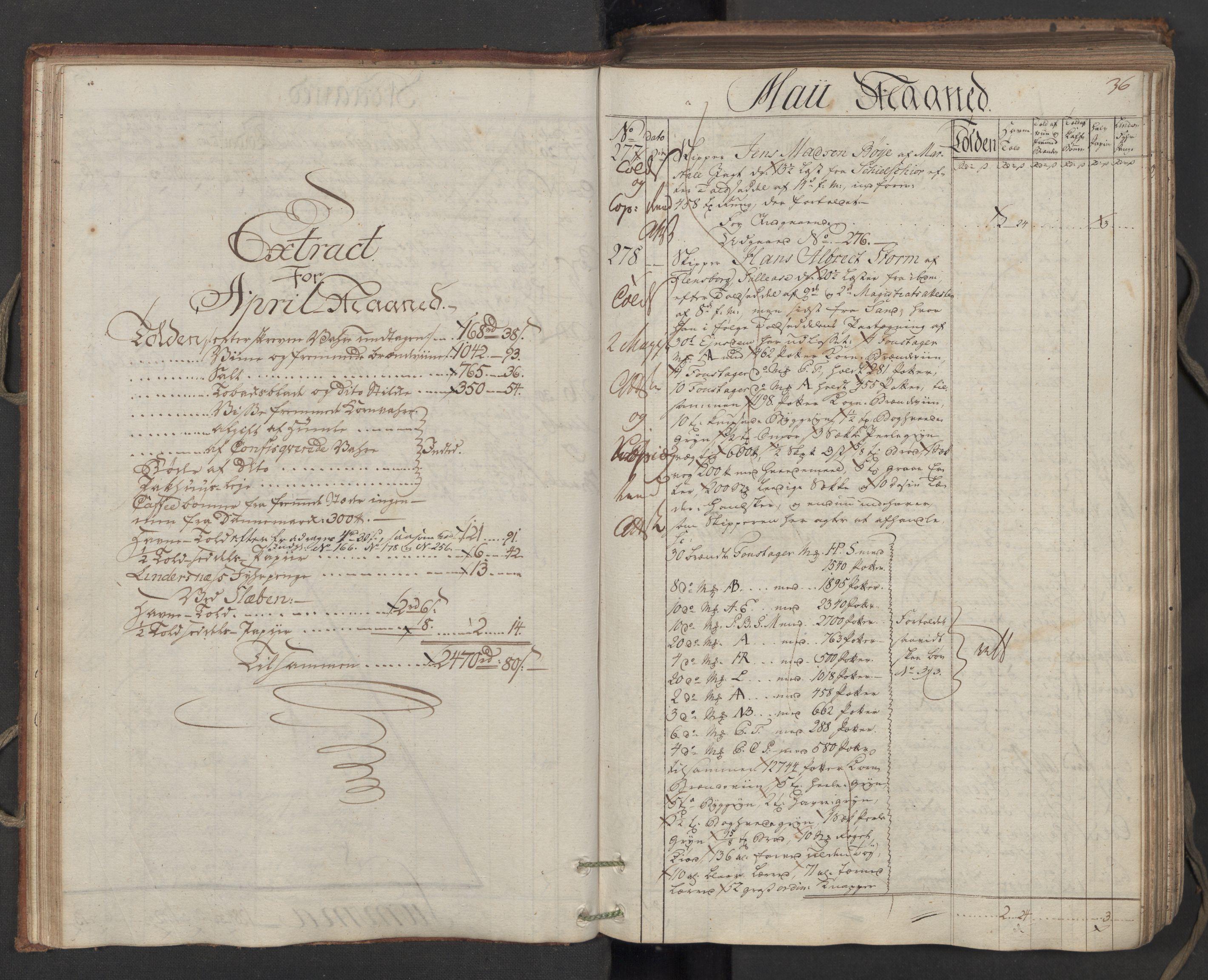 RA, Generaltollkammeret, tollregnskaper, R06/L0173: Tollregnskaper Kristiania, 1788, s. 35b-36a