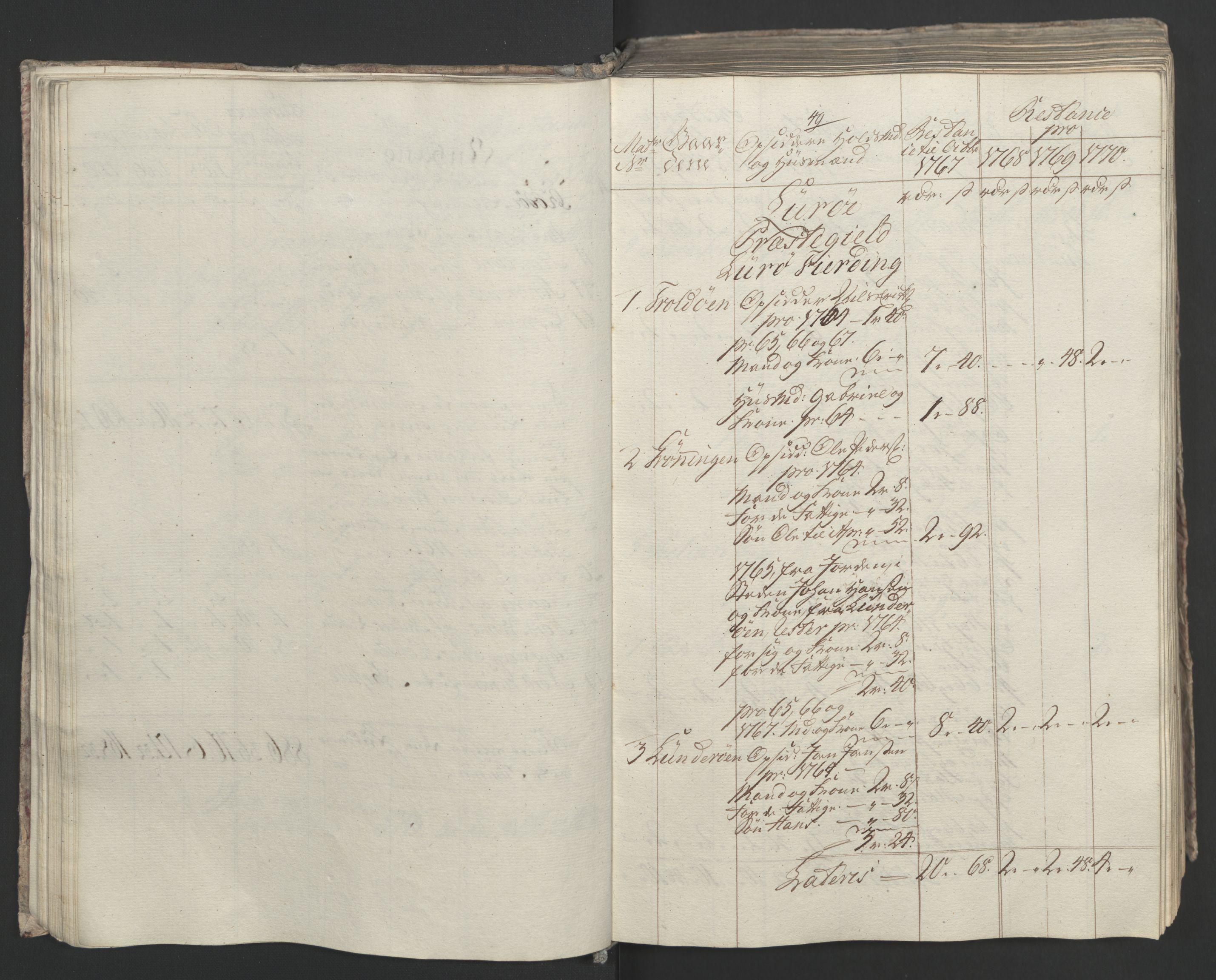 RA, Rentekammeret inntil 1814, Realistisk ordnet avdeling, Ol/L0023: [Gg 10]: Ekstraskatten, 23.09.1762. Helgeland (restanseregister), 1767-1772, s. 312