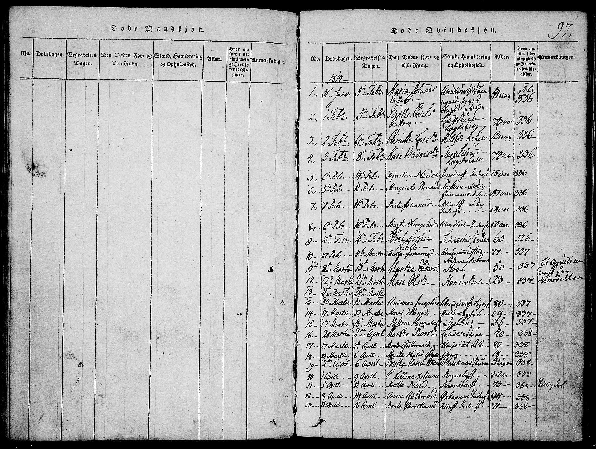 SAH, Toten prestekontor, Ministerialbok nr. 9, 1814-1820, s. 97