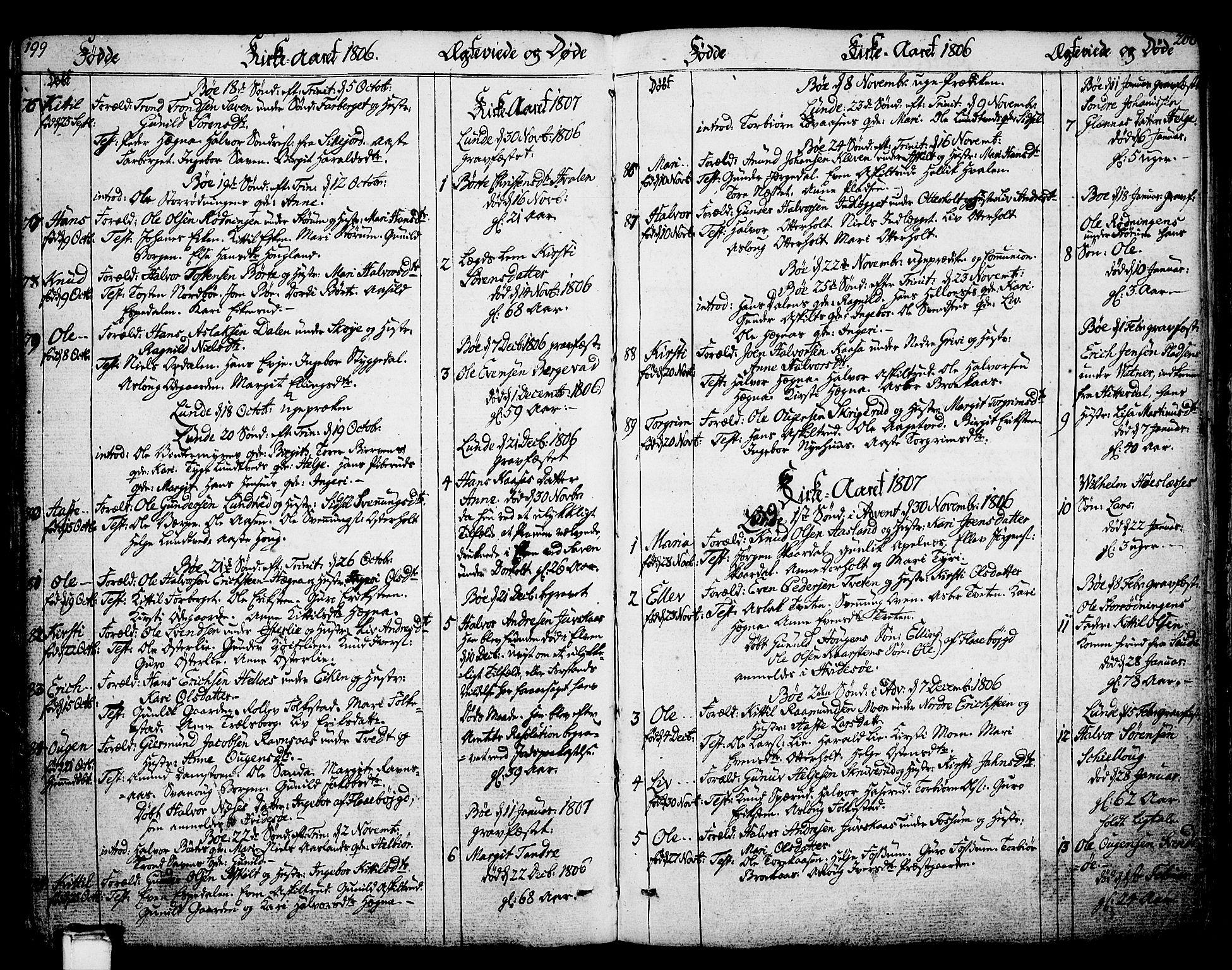 SAKO, Bø kirkebøker, F/Fa/L0005: Ministerialbok nr. 5, 1785-1815, s. 199-200