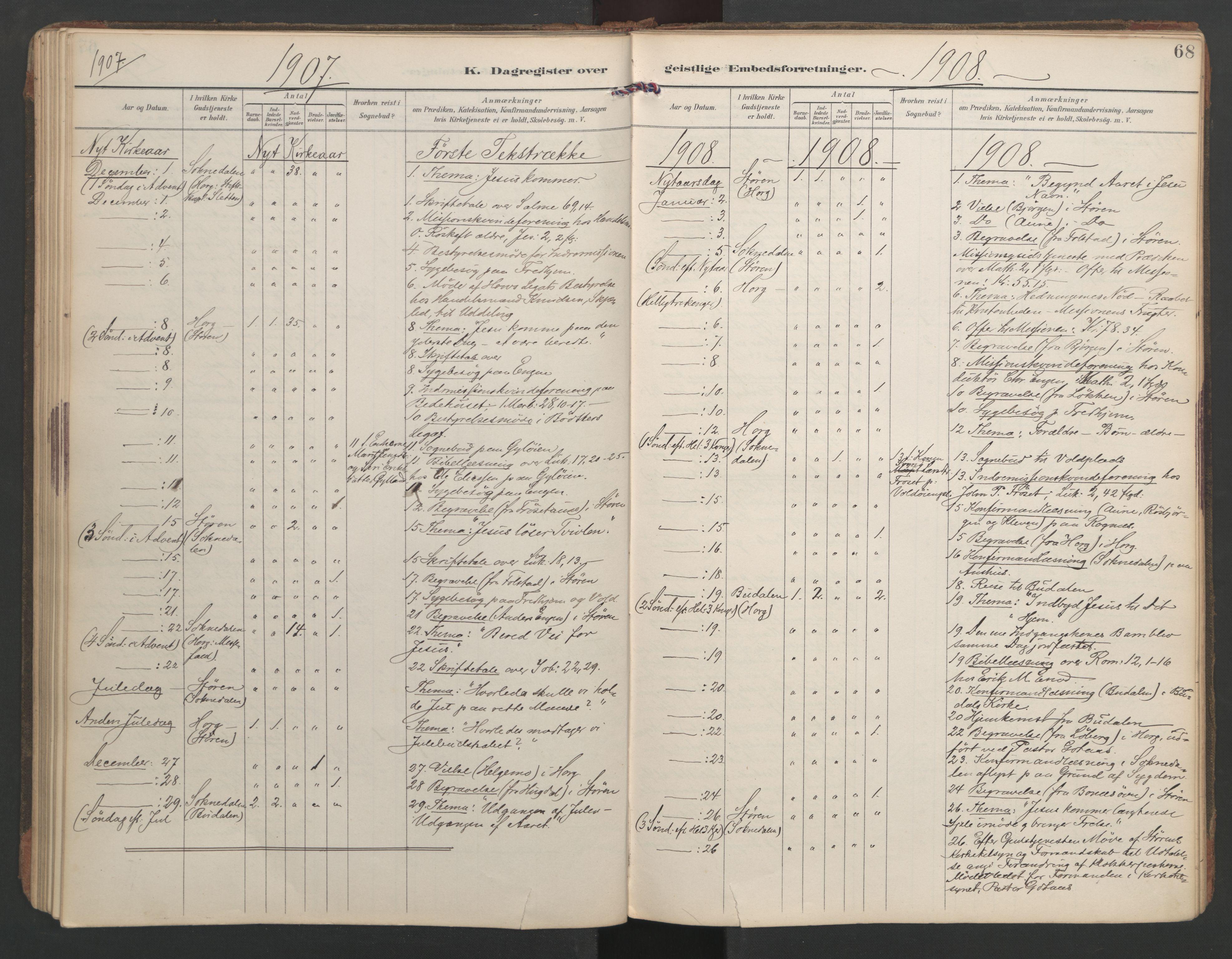 SAT, Ministerialprotokoller, klokkerbøker og fødselsregistre - Sør-Trøndelag, 687/L1005: Dagregister nr. 687A11, 1891-1912, s. 68