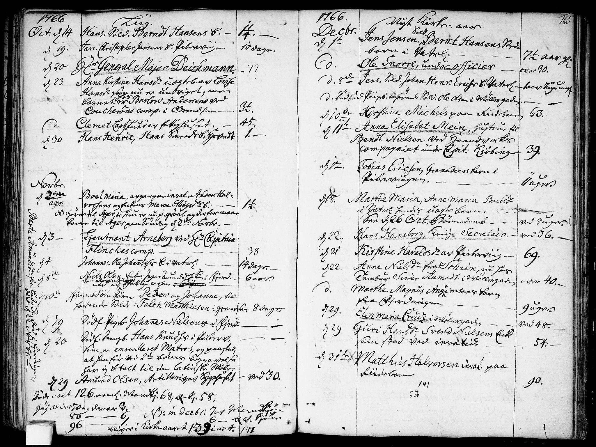 SAO, Garnisonsmenigheten Kirkebøker, F/Fa/L0002: Ministerialbok nr. 2, 1757-1776, s. 165
