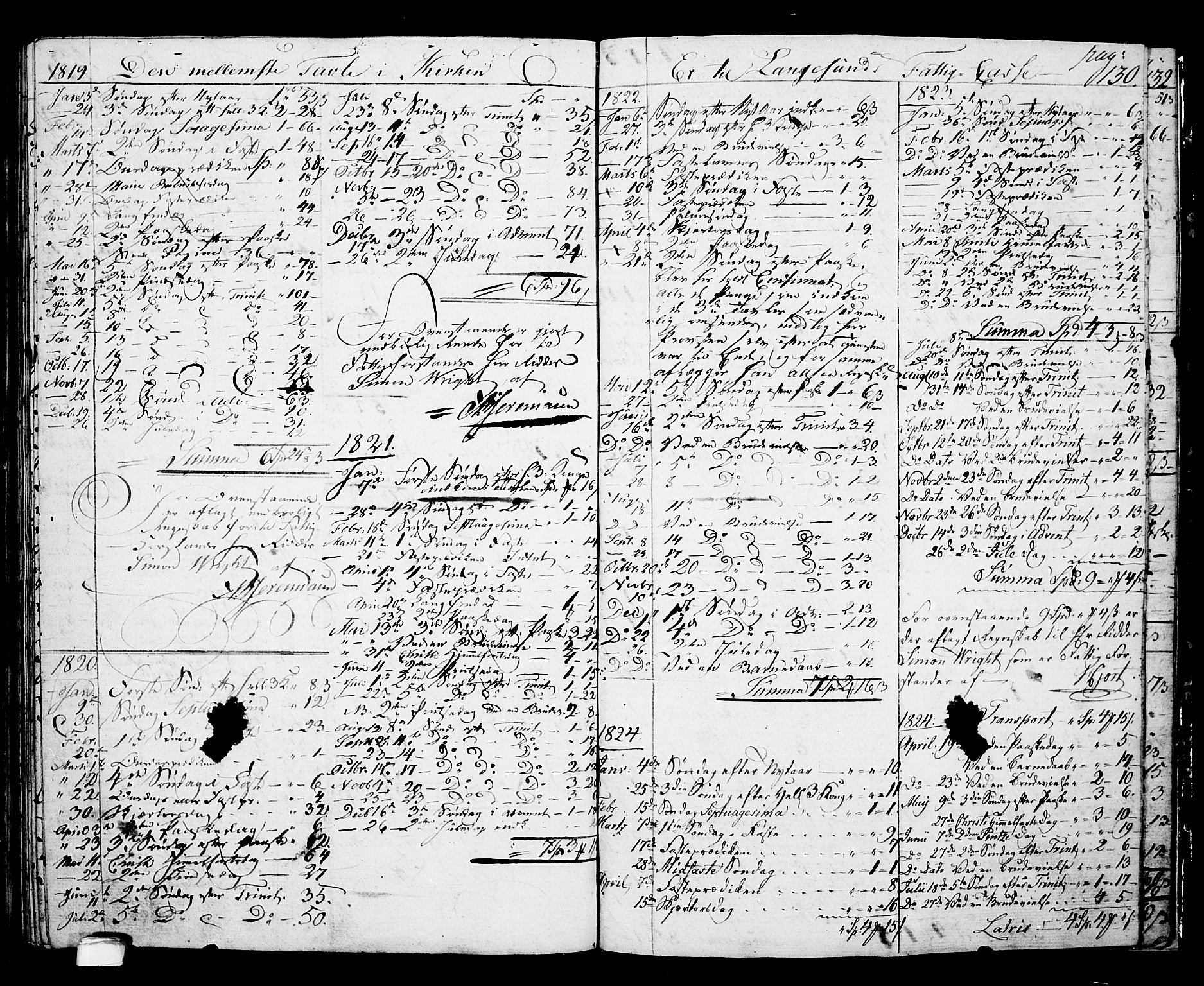 SAKO, Langesund kirkebøker, G/Ga/L0002: Klokkerbok nr. 2, 1801-1815, s. 130
