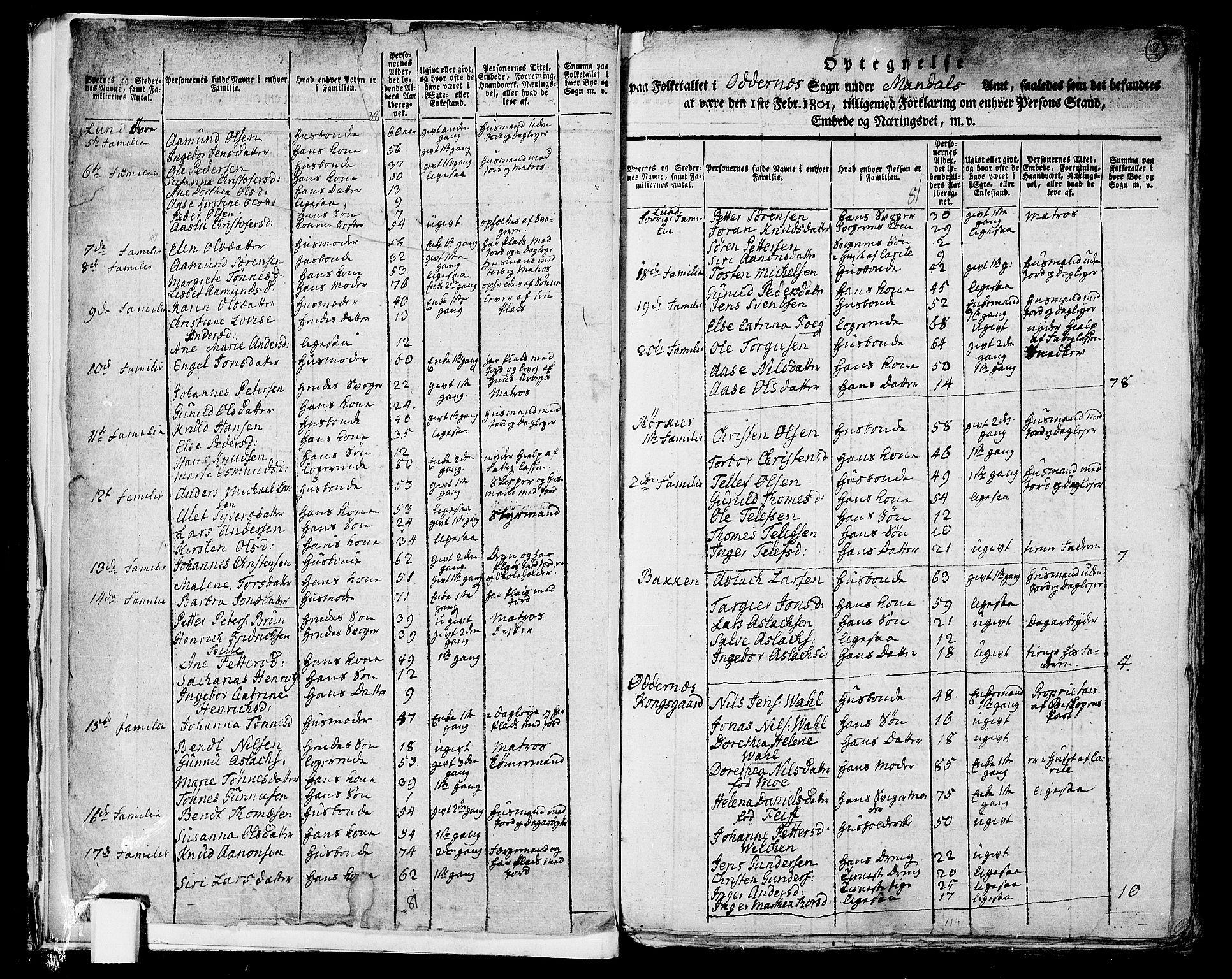 RA, Folketelling 1801 for 1012P Oddernes prestegjeld, 1801, s. 1b-2a