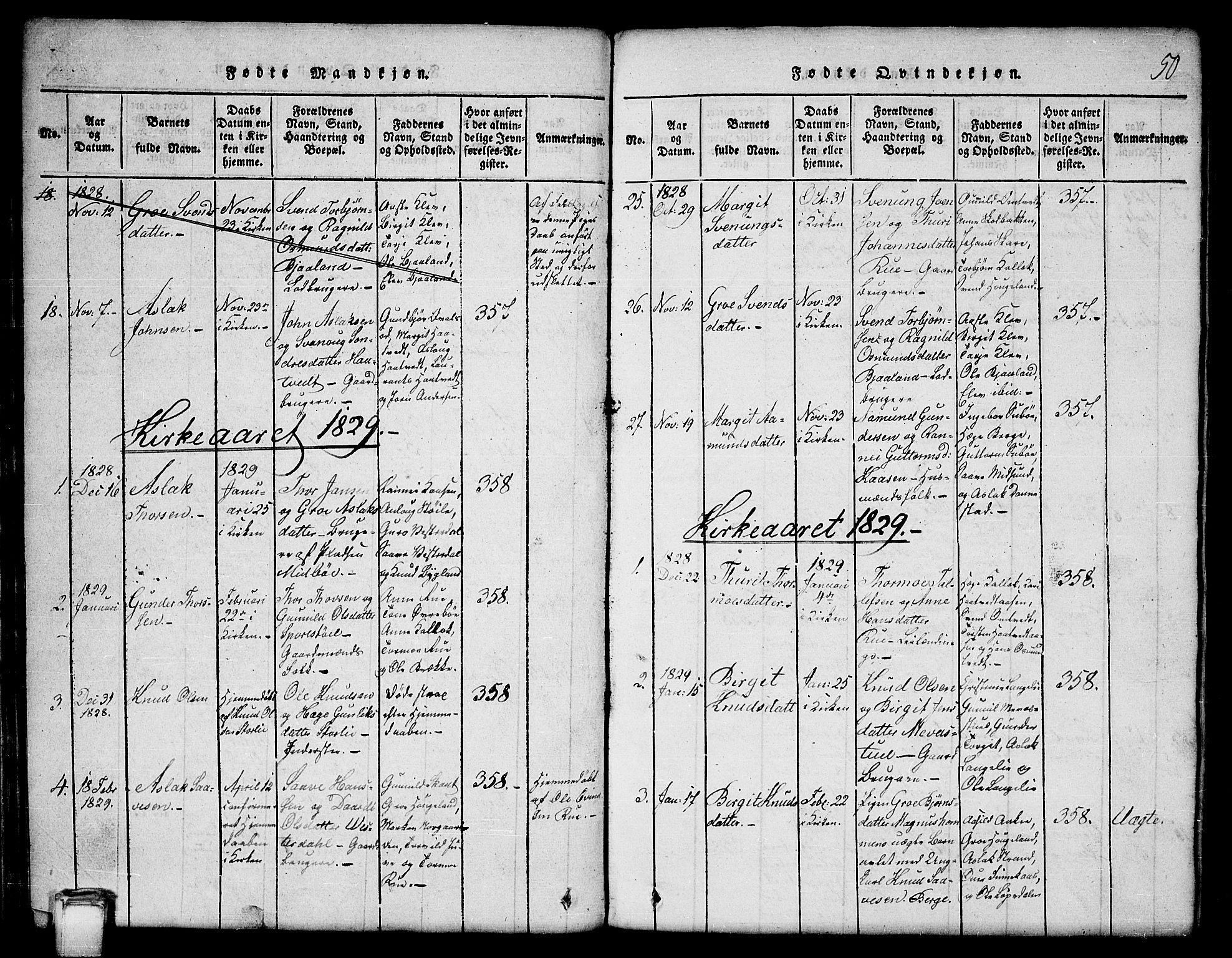 SAKO, Kviteseid kirkebøker, G/Gb/L0001: Klokkerbok nr. II 1, 1815-1842, s. 50