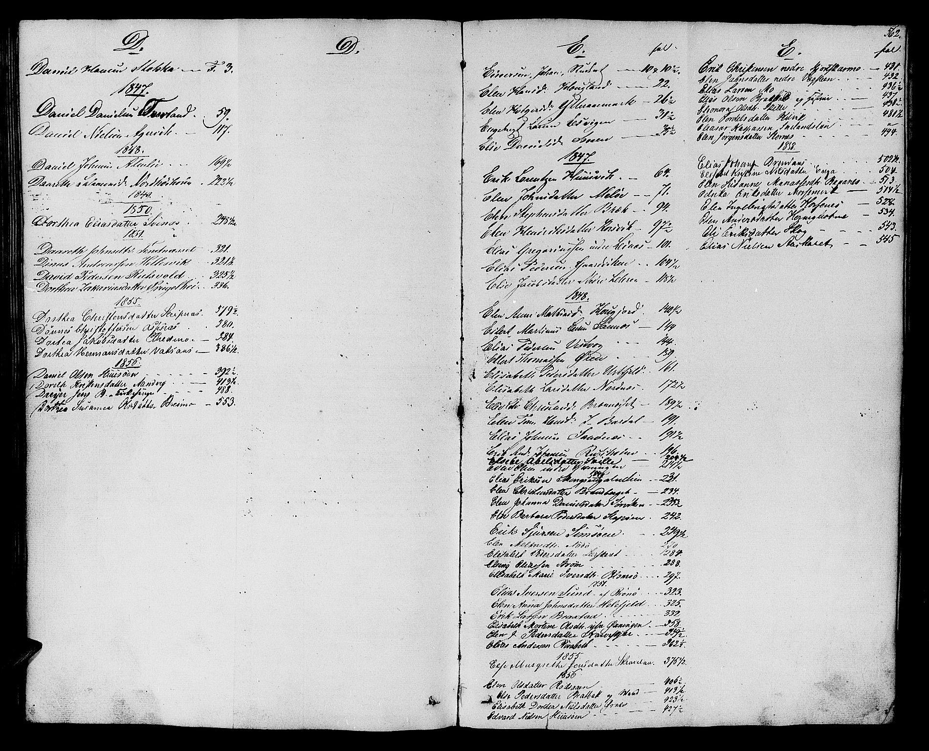 SAT, Helgeland sorenskriveri, 3/3A/L0104: Skifteprotokoll 49, 1845-1859, s. 561b-562a