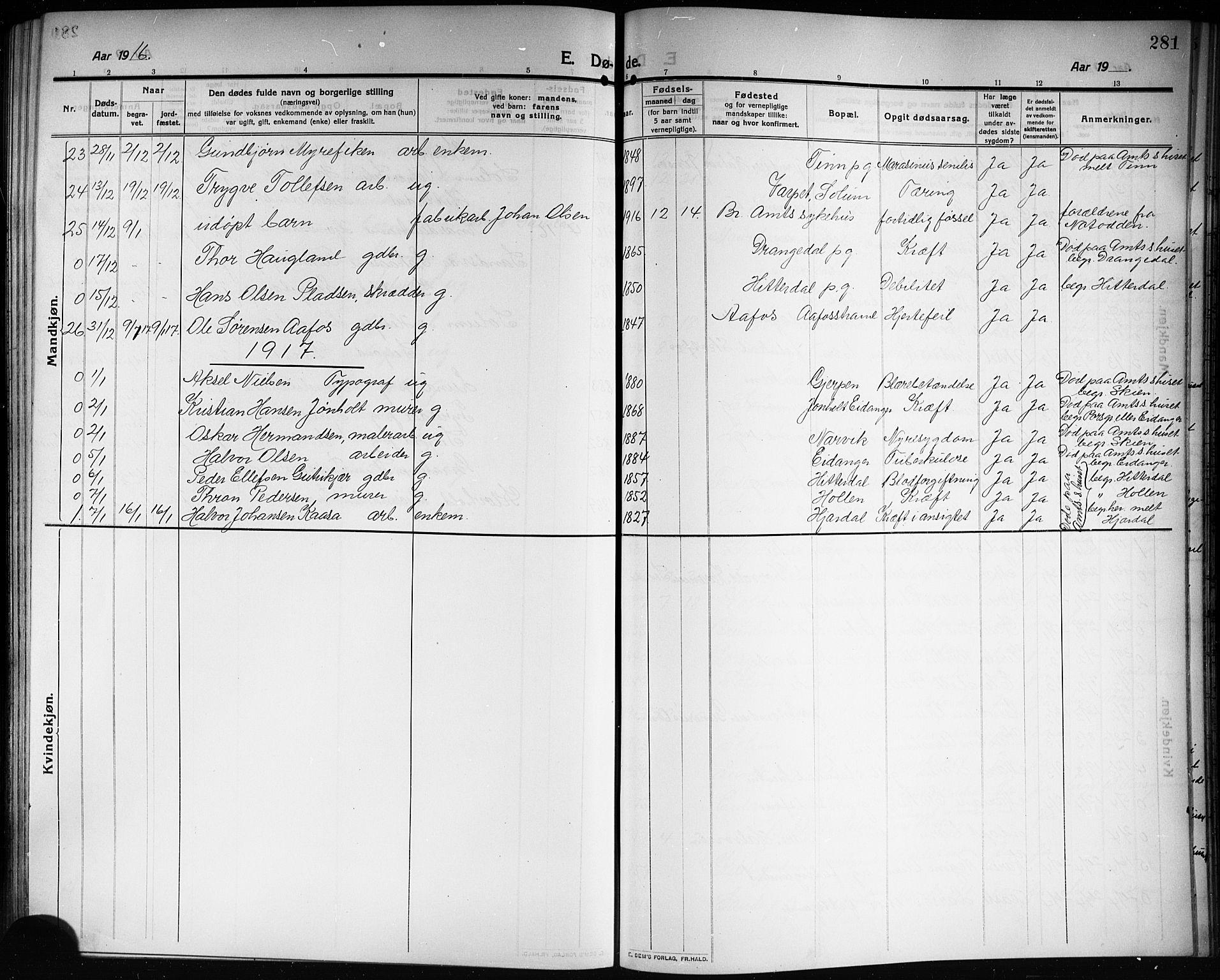SAKO, Solum kirkebøker, G/Ga/L0009: Klokkerbok nr. I 9, 1909-1922, s. 281