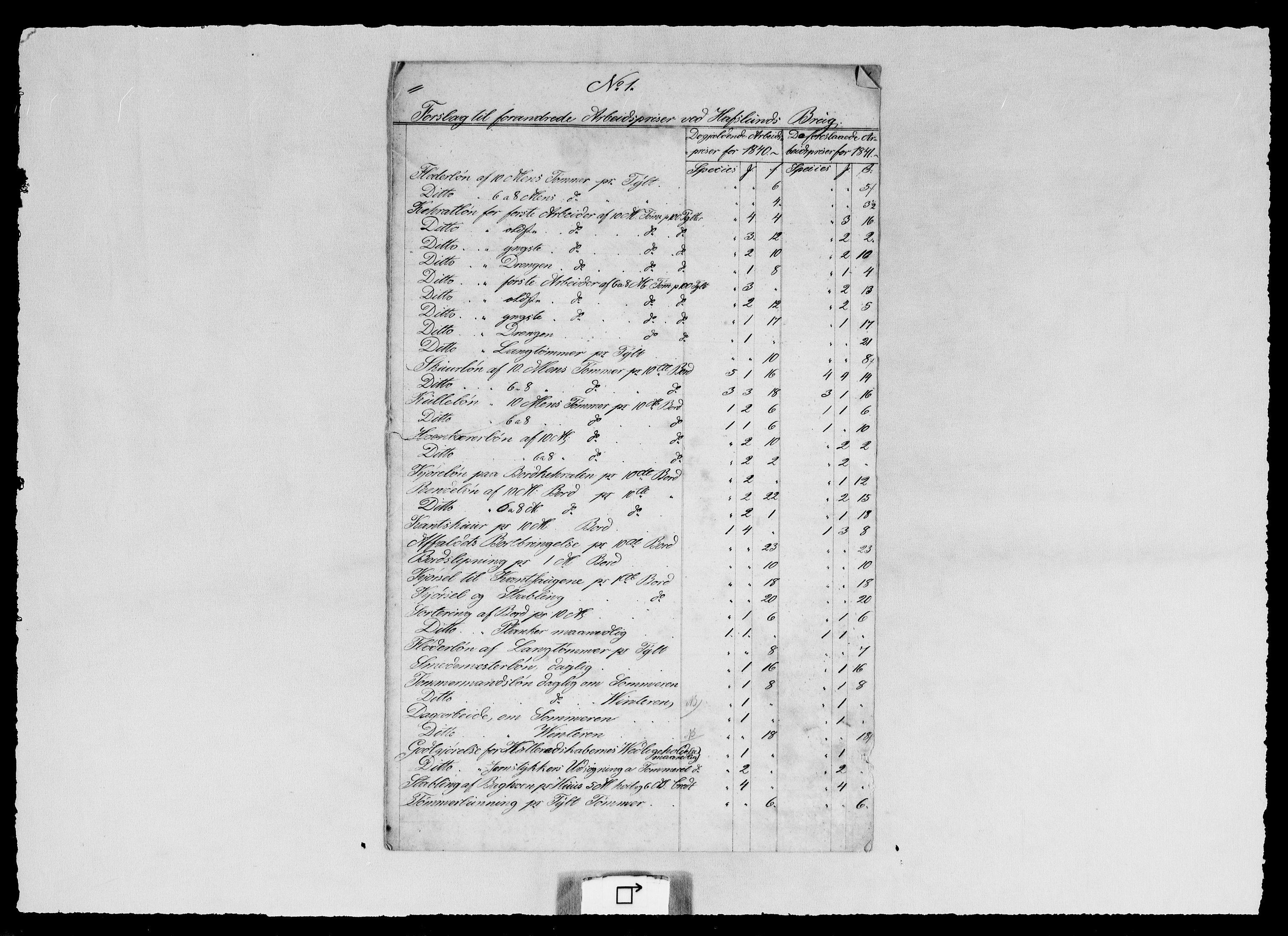 RA, Modums Blaafarveværk, G/Gk/L0385, 1825-1845, s. 2