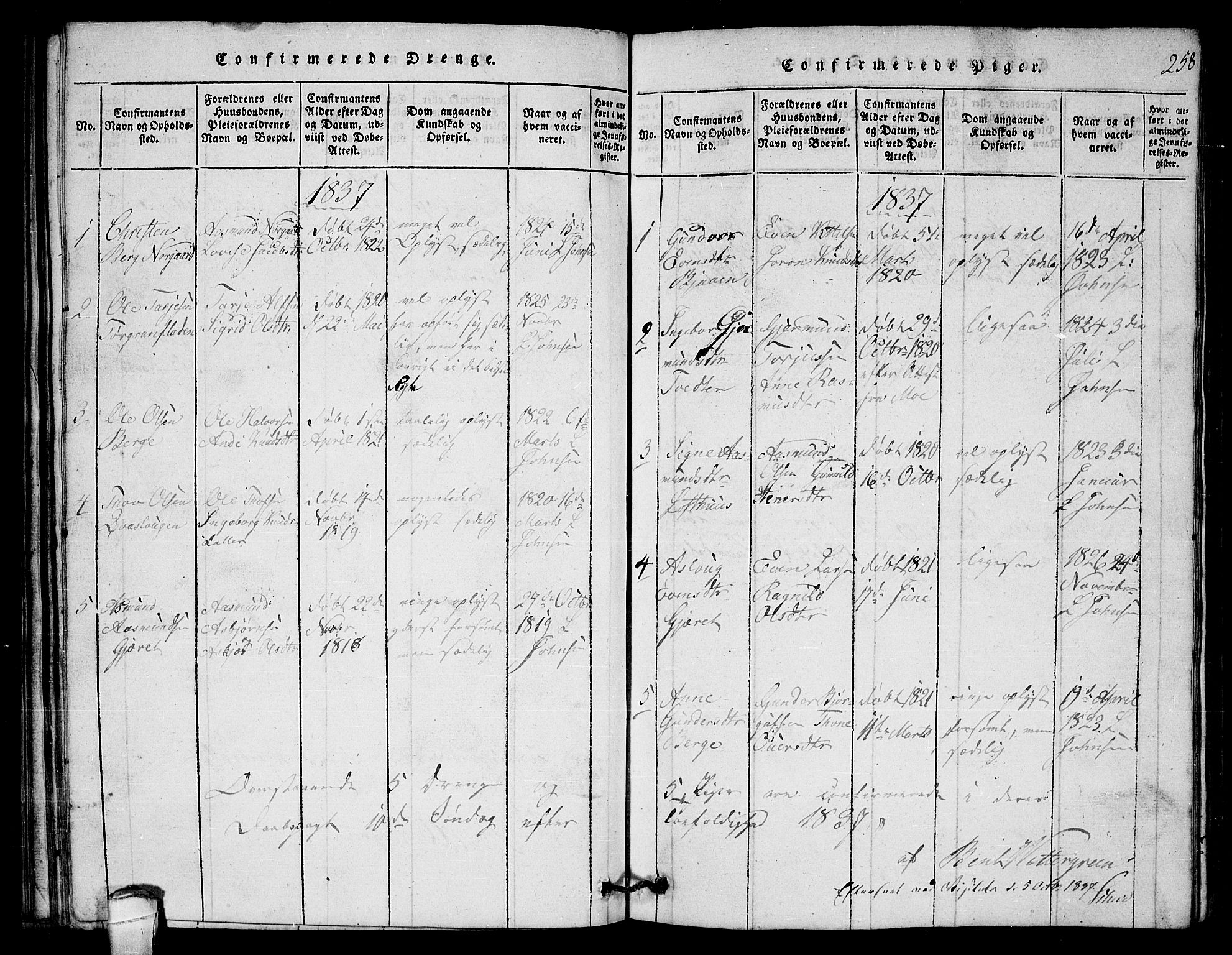 SAKO, Lårdal kirkebøker, G/Gb/L0001: Klokkerbok nr. II 1, 1815-1865, s. 258