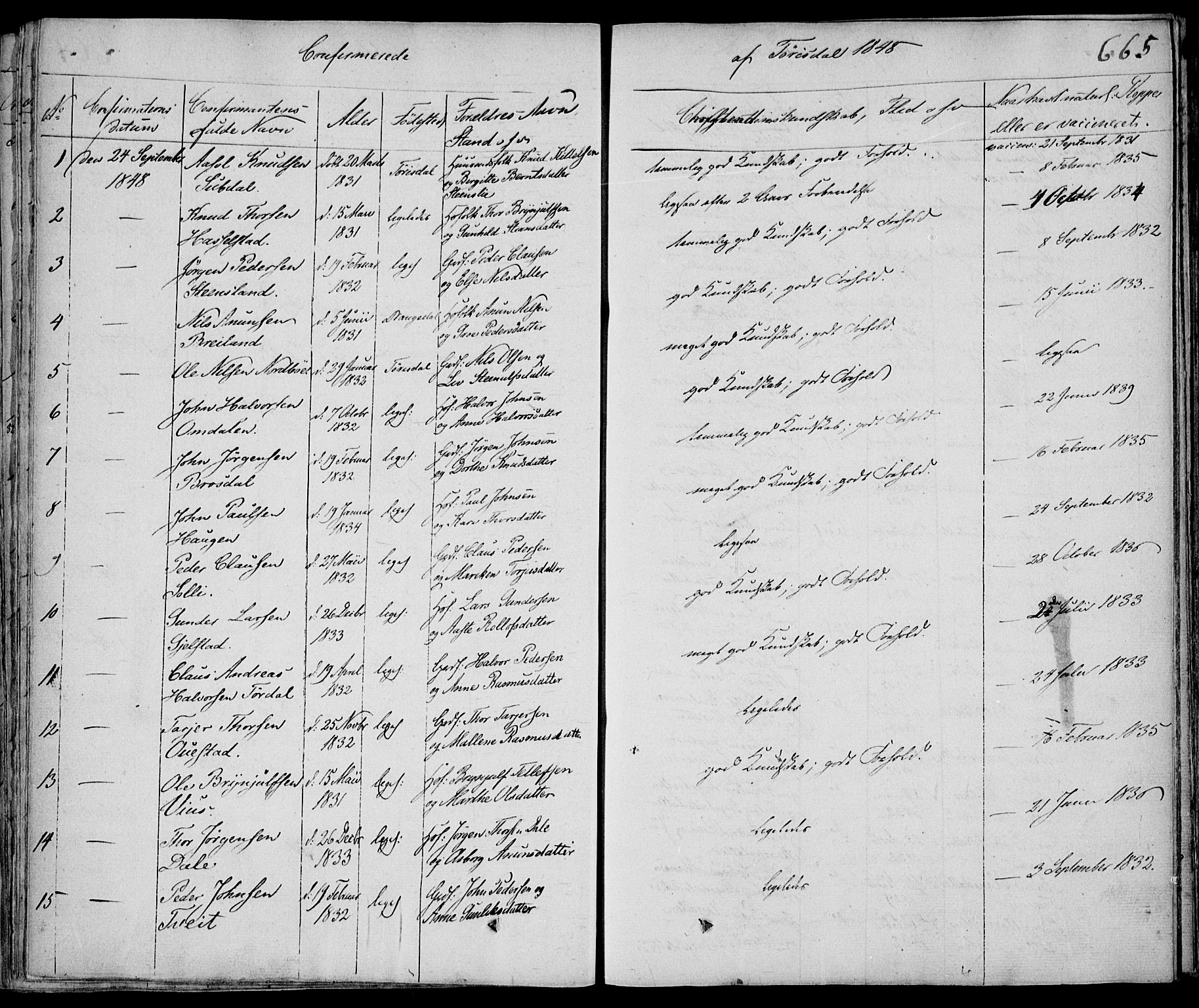 SAKO, Drangedal kirkebøker, F/Fa/L0007b: Ministerialbok nr. 7b, 1837-1856, s. 665