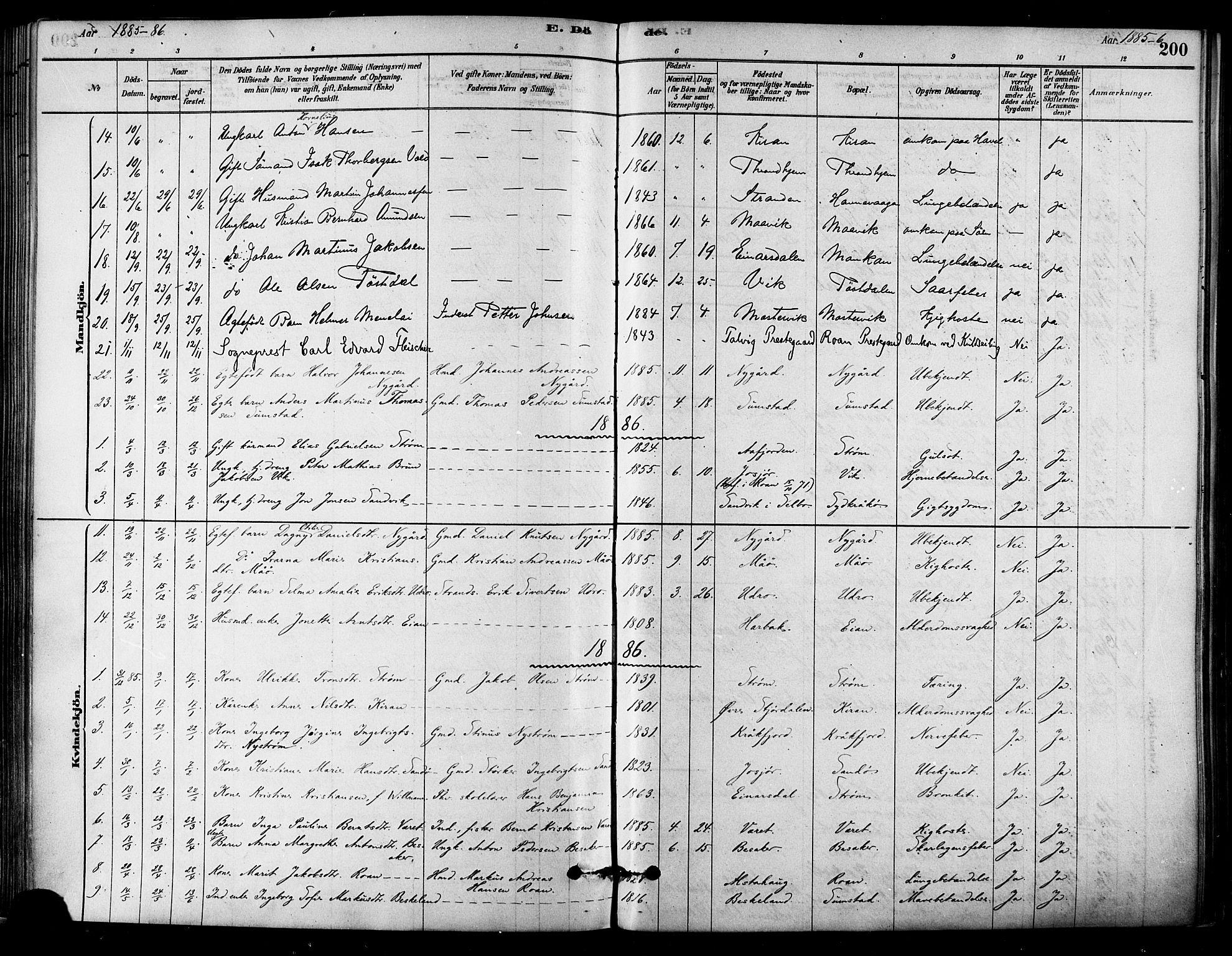 SAT, Ministerialprotokoller, klokkerbøker og fødselsregistre - Sør-Trøndelag, 657/L0707: Ministerialbok nr. 657A08, 1879-1893, s. 200
