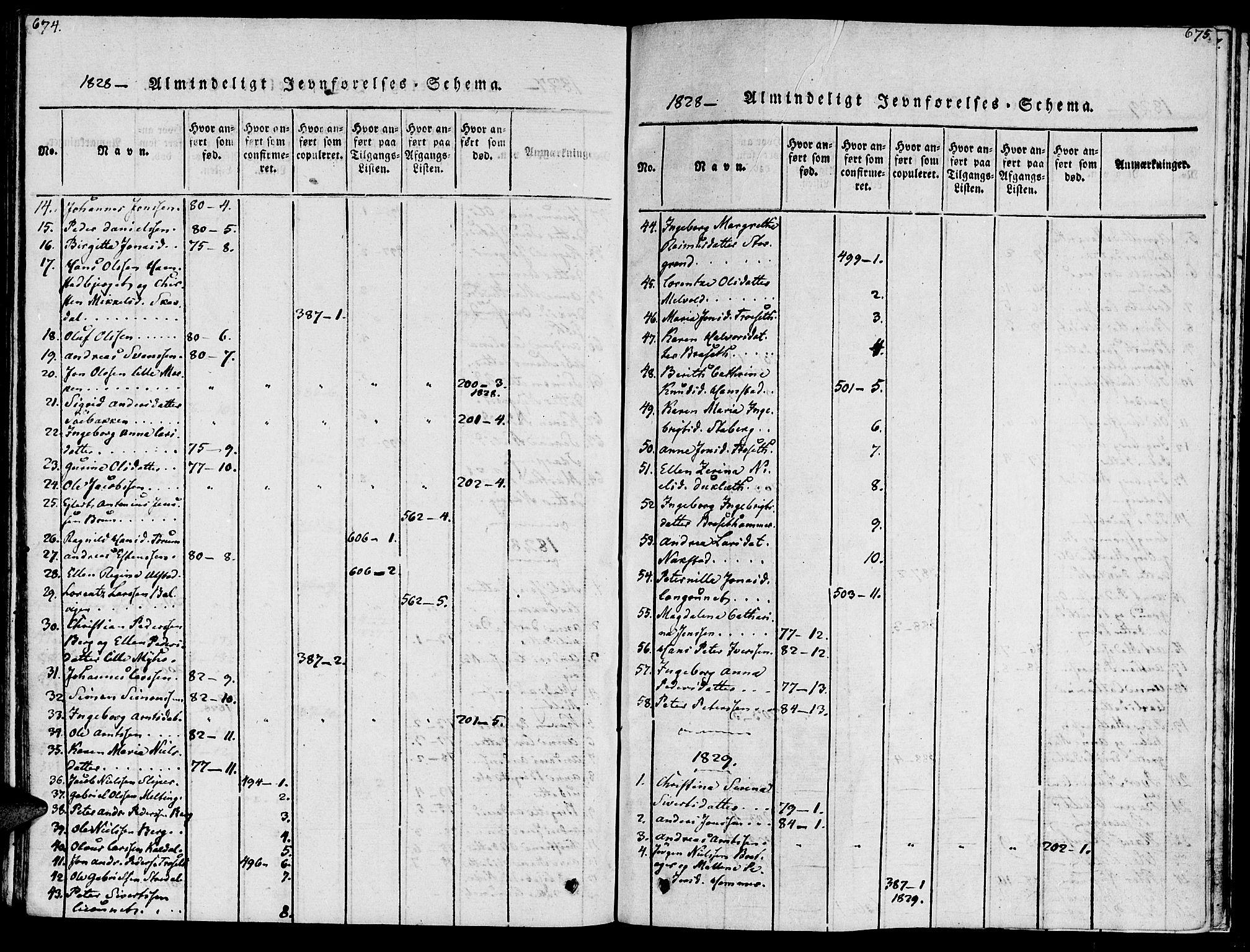 SAT, Ministerialprotokoller, klokkerbøker og fødselsregistre - Nord-Trøndelag, 733/L0322: Ministerialbok nr. 733A01, 1817-1842, s. 674-675
