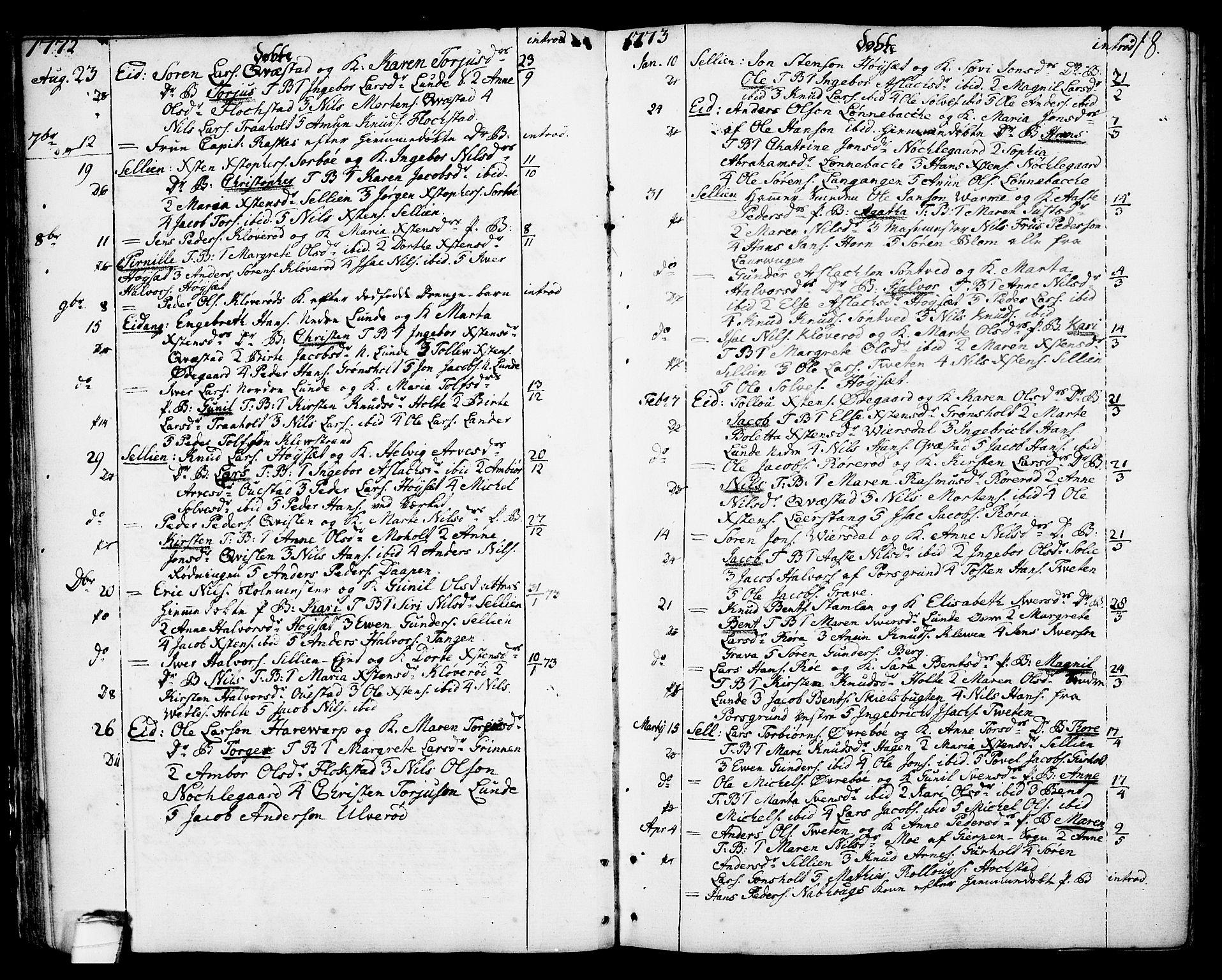 SAKO, Eidanger kirkebøker, F/Fa/L0006: Ministerialbok nr. 6, 1764-1814, s. 18