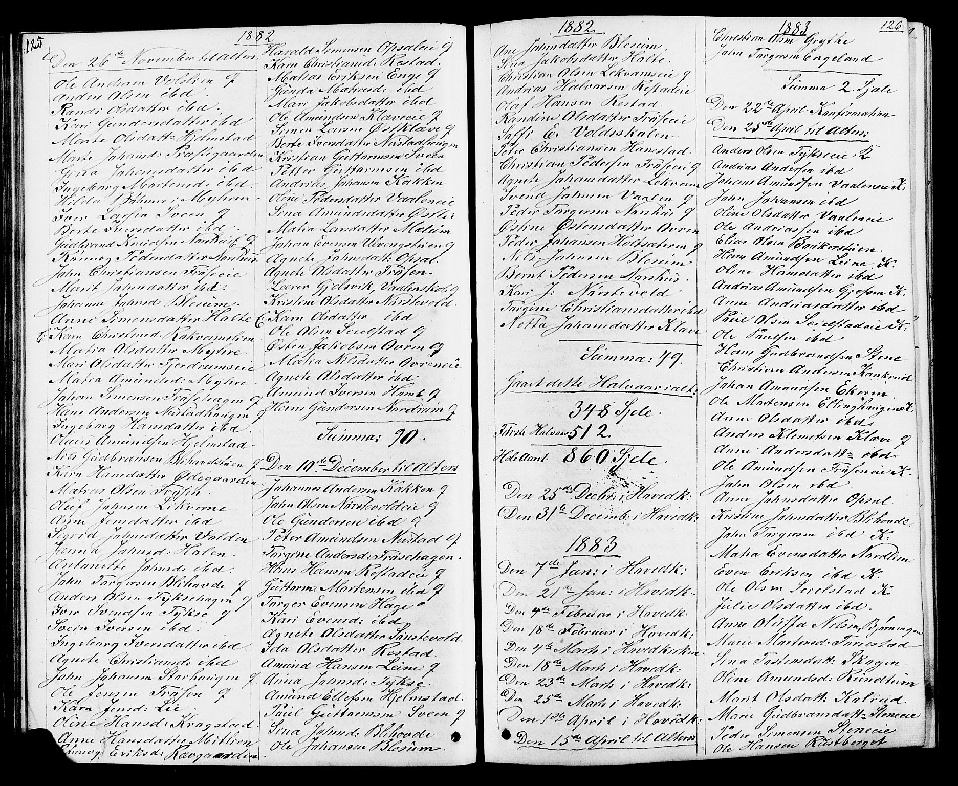 SAH, Østre Gausdal prestekontor, Klokkerbok nr. 1, 1863-1893, s. 125-126