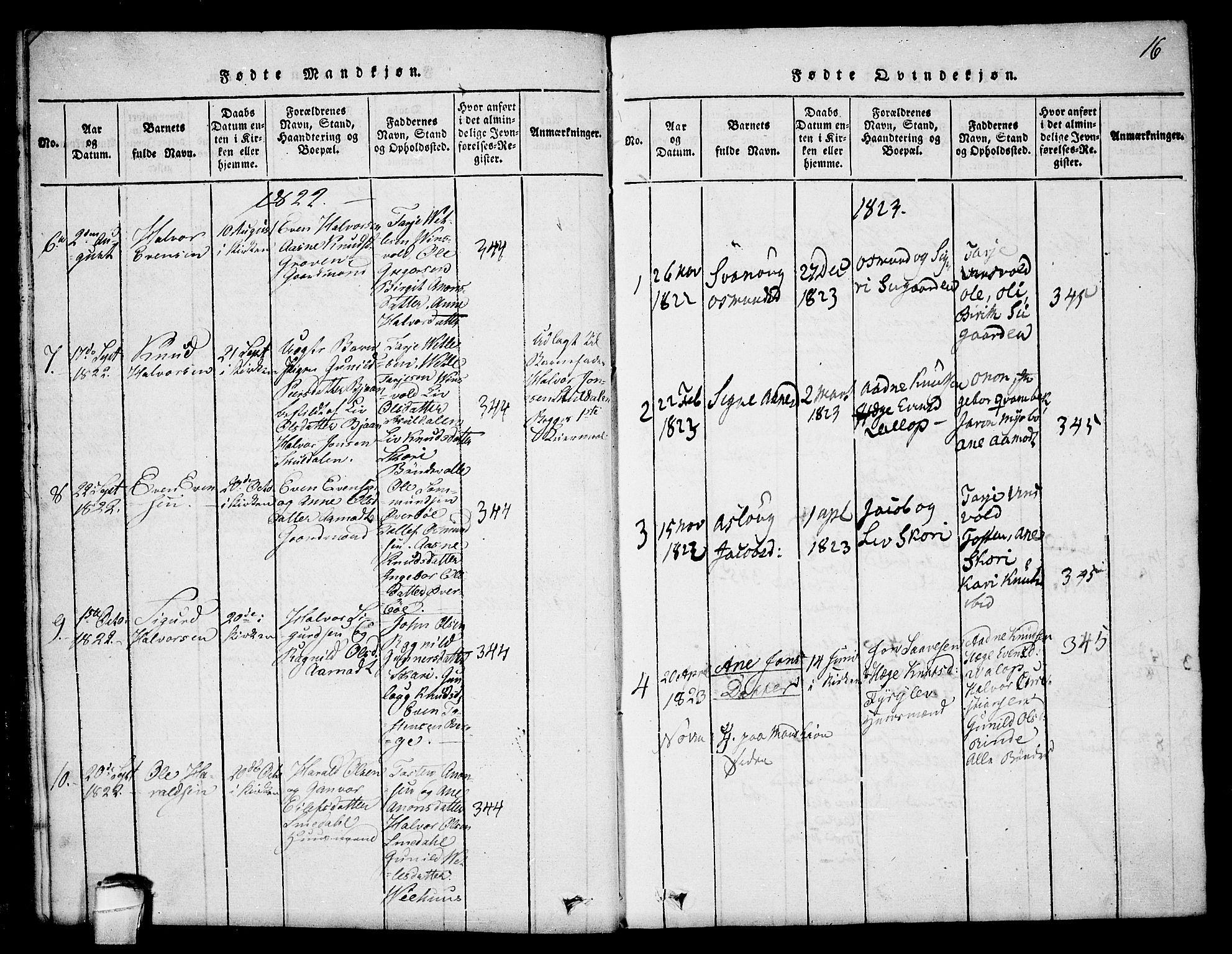 SAKO, Seljord kirkebøker, F/Fc/L0001: Ministerialbok nr. III 1, 1815-1831, s. 16