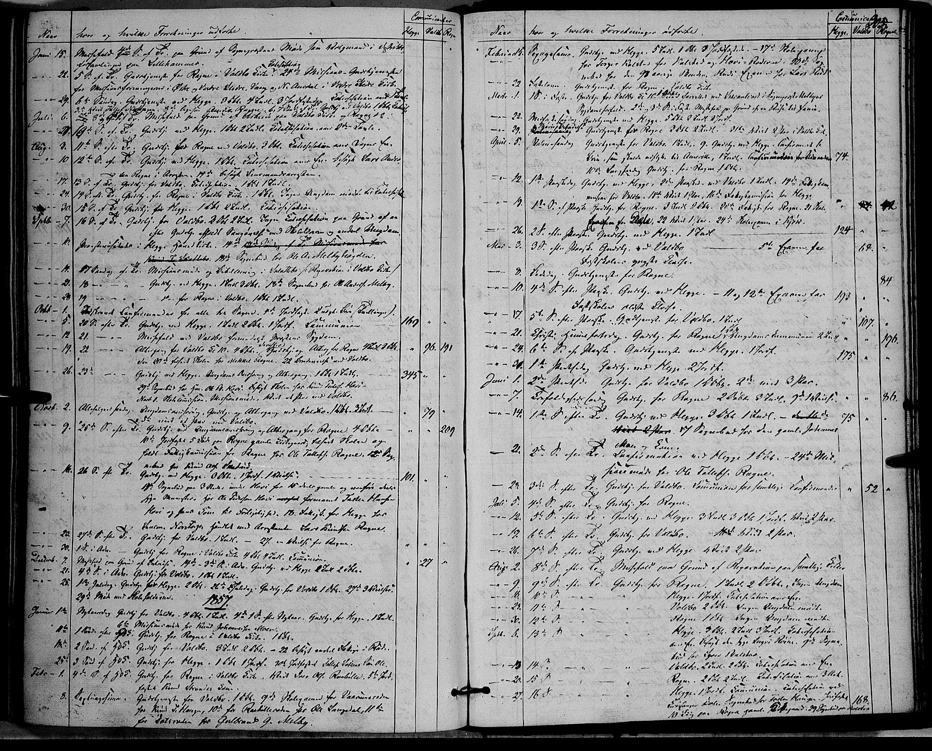 SAH, Øystre Slidre prestekontor, Ministerialbok nr. 1, 1849-1874, s. 304