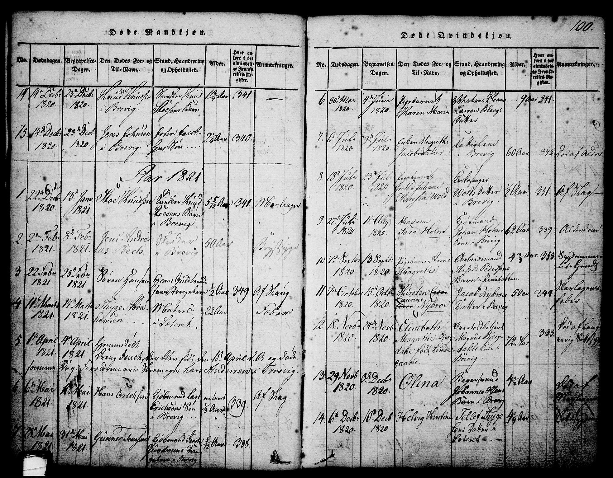 SAKO, Brevik kirkebøker, G/Ga/L0001: Klokkerbok nr. 1, 1814-1845, s. 100