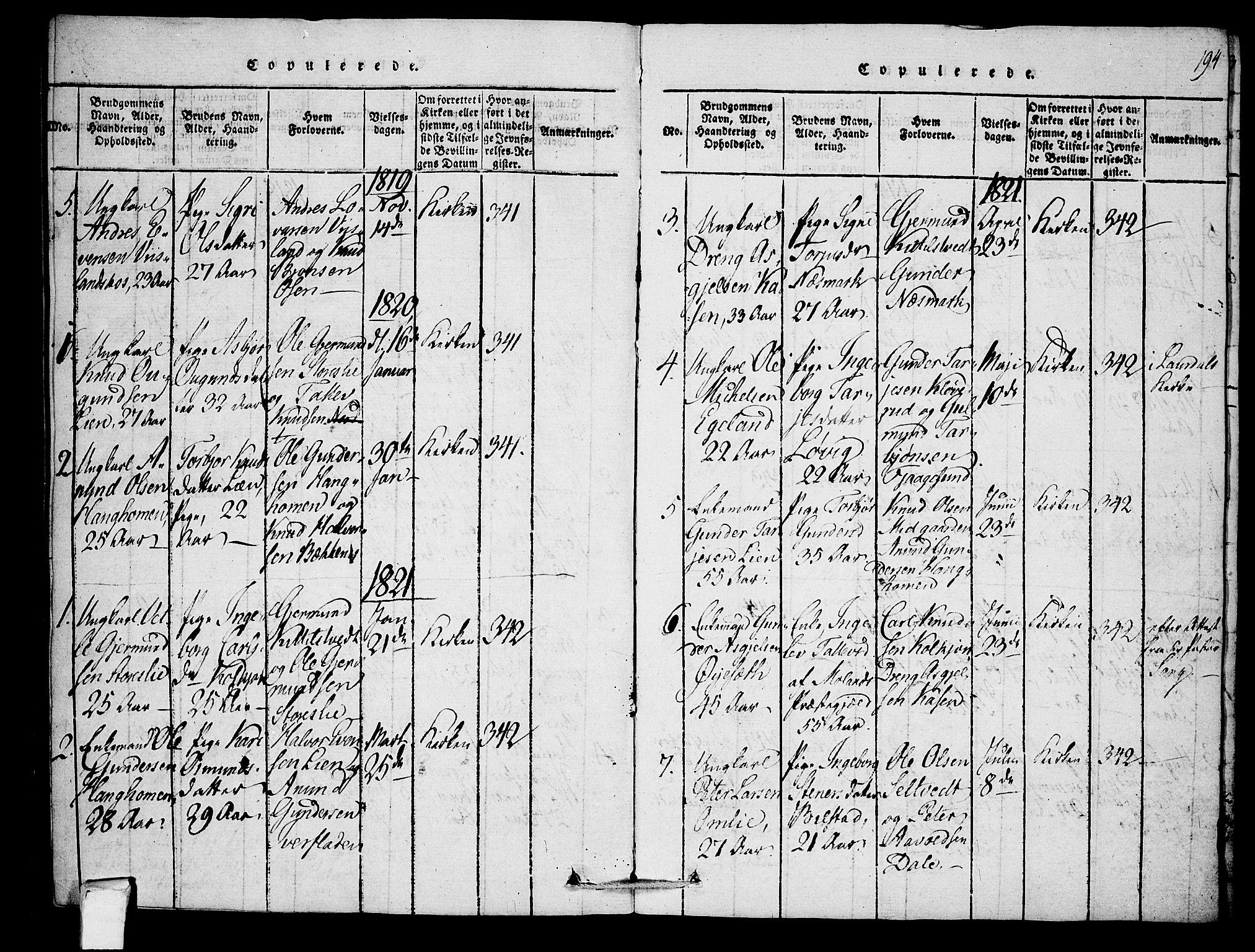 SAKO, Mo kirkebøker, F/Fb/L0001: Ministerialbok nr. II 1, 1814-1844, s. 194
