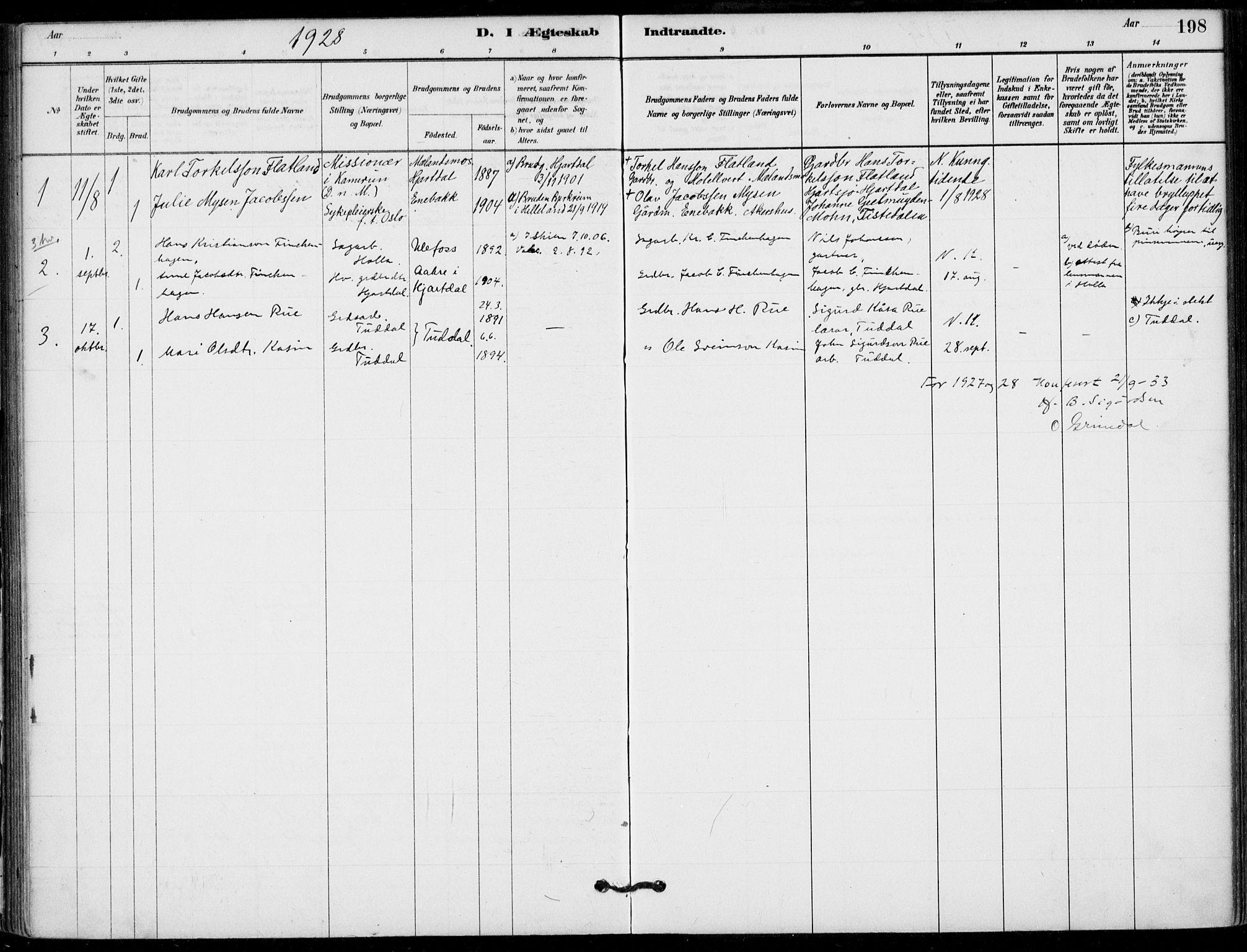 SAKO, Hjartdal kirkebøker, F/Fb/L0002: Ministerialbok nr. II 2, 1880-1932, s. 198
