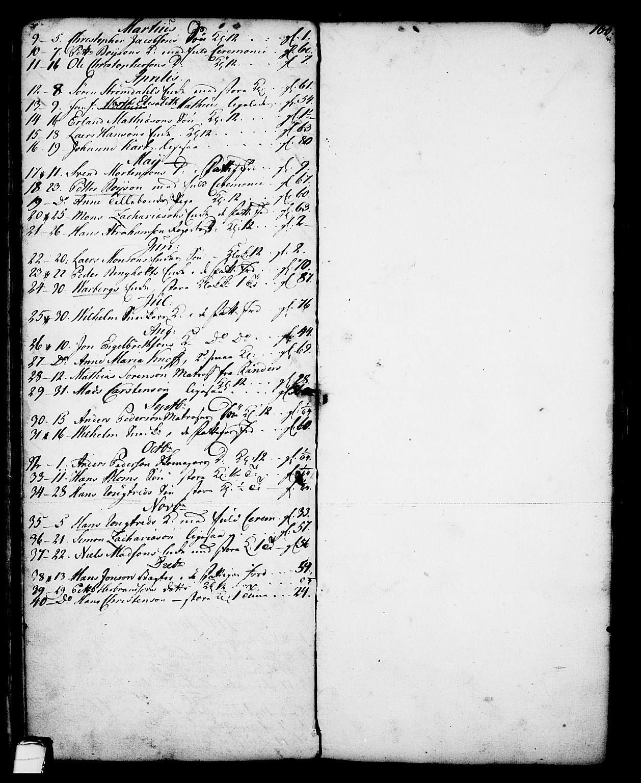 SAKO, Skien kirkebøker, G/Ga/L0001: Klokkerbok nr. 1, 1756-1791, s. 160