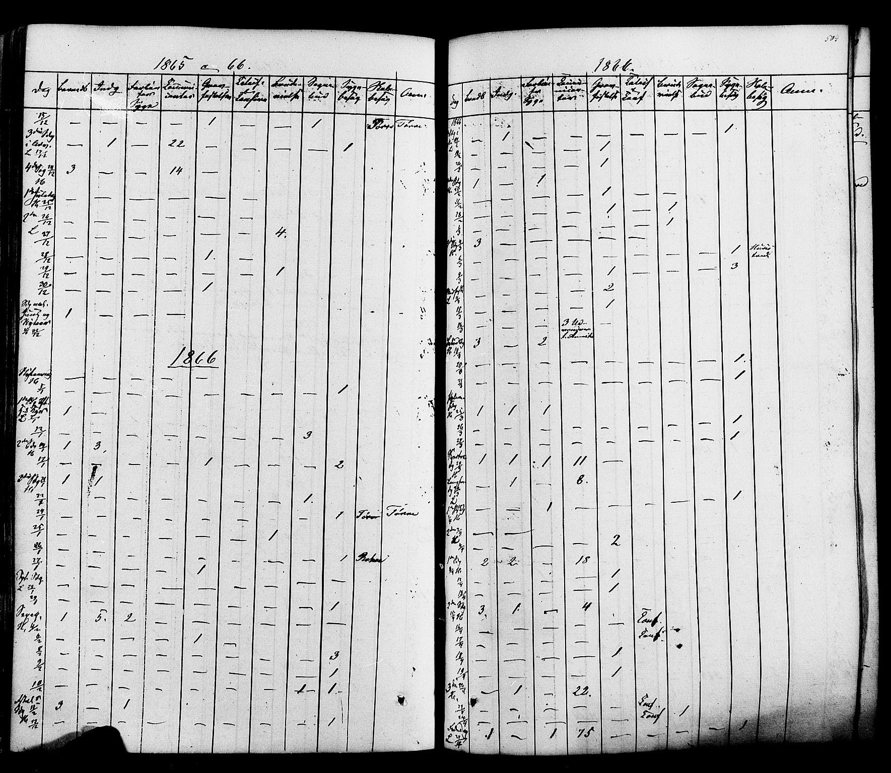 SAKO, Heddal kirkebøker, F/Fa/L0007: Ministerialbok nr. I 7, 1855-1877, s. 504