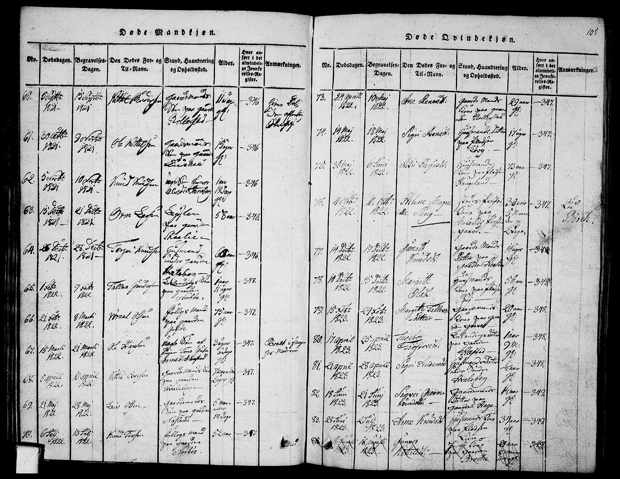 SAKO, Fyresdal kirkebøker, G/Ga/L0001: Klokkerbok nr. I 1, 1816-1840, s. 105