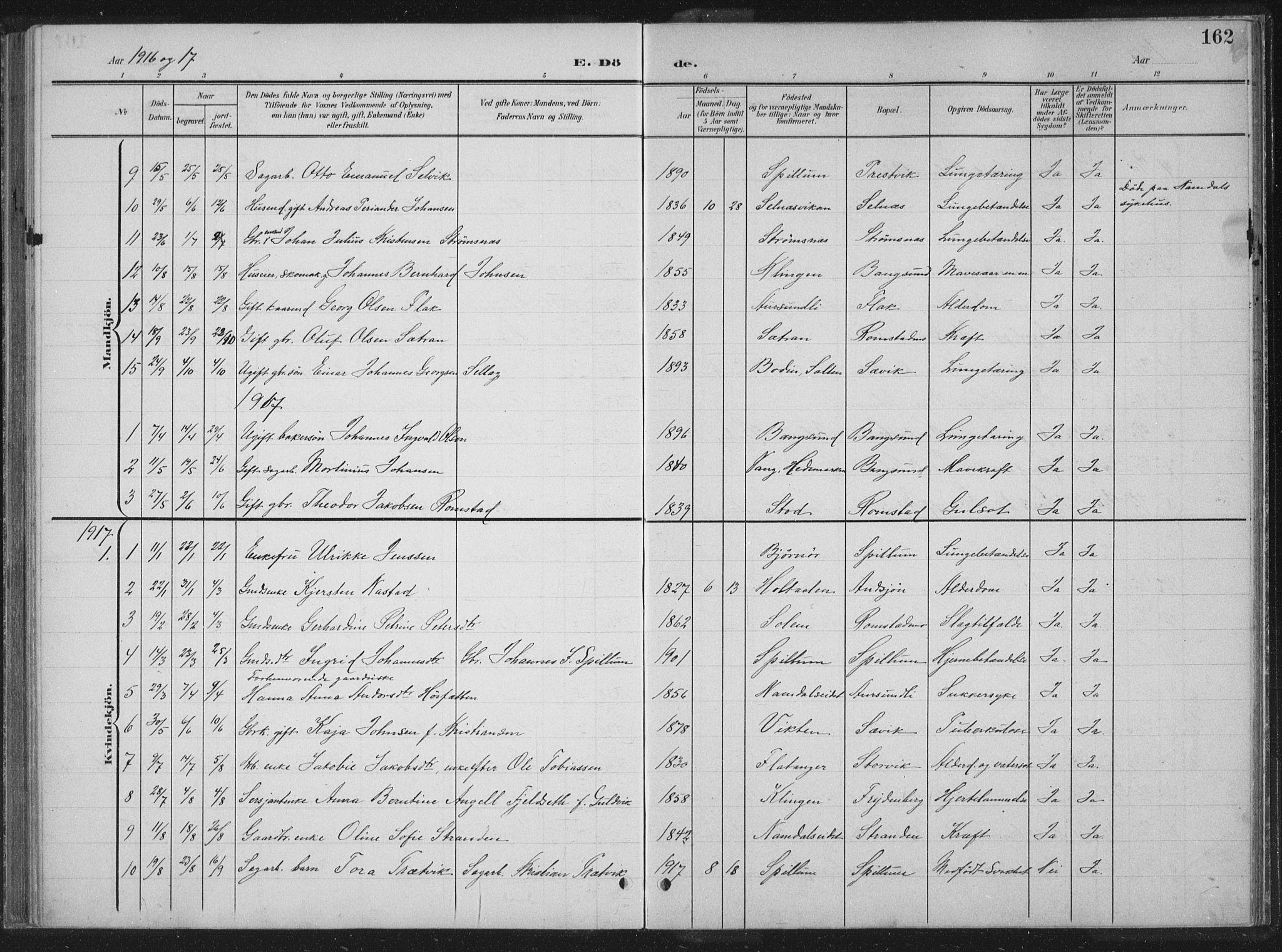 SAT, Ministerialprotokoller, klokkerbøker og fødselsregistre - Nord-Trøndelag, 770/L0591: Klokkerbok nr. 770C02, 1902-1940, s. 162