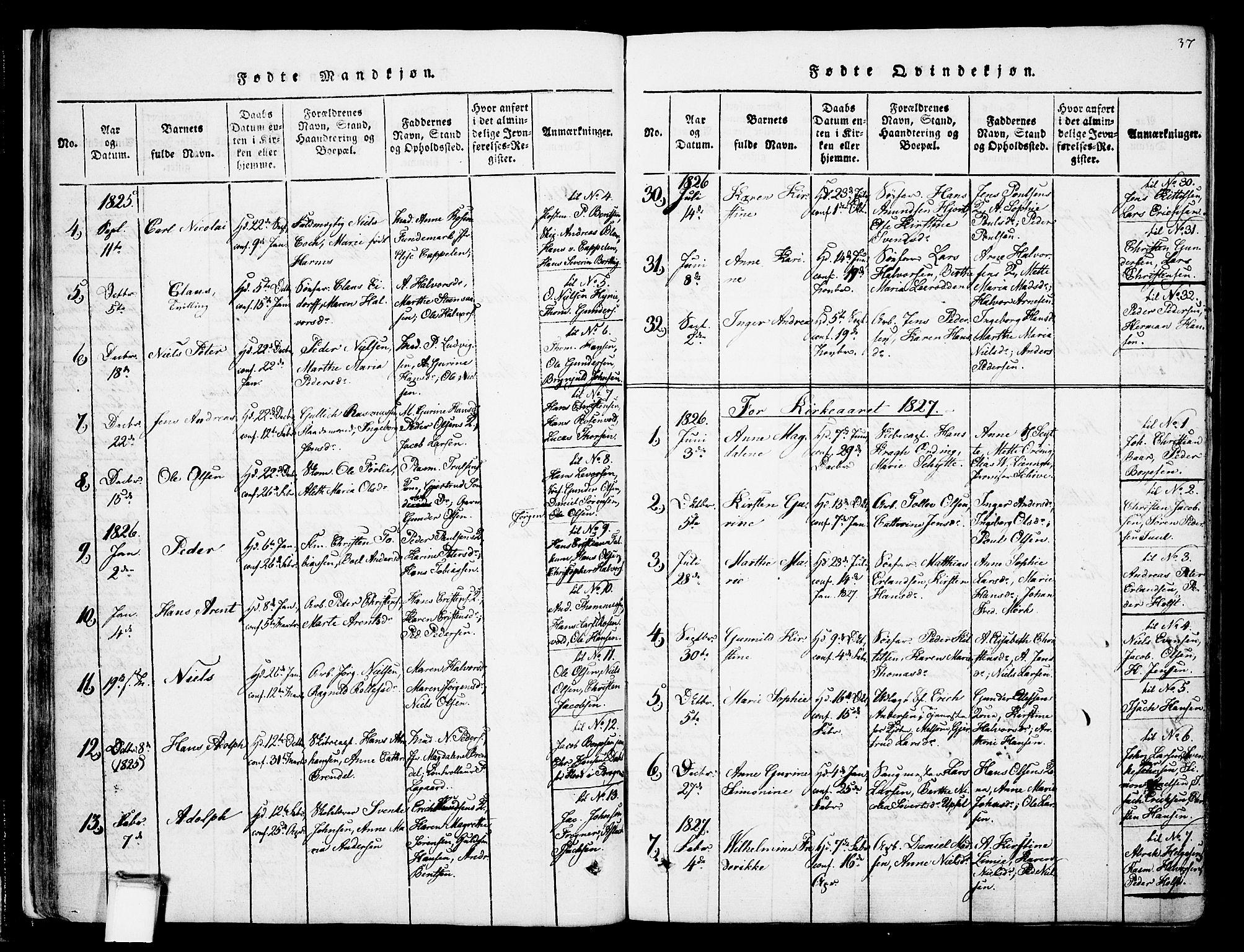 SAKO, Skien kirkebøker, F/Fa/L0005: Ministerialbok nr. 5, 1814-1843, s. 37
