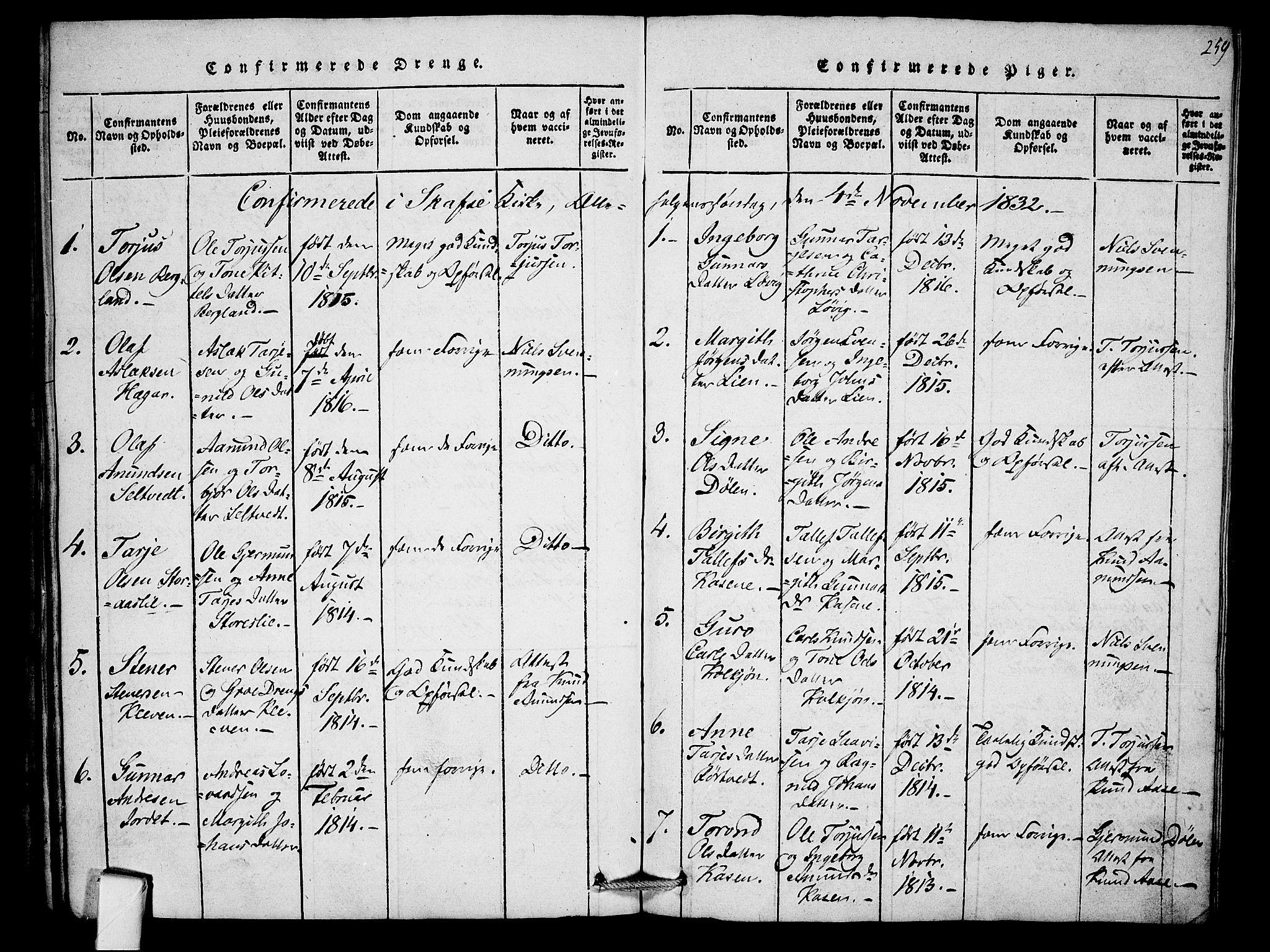 SAKO, Mo kirkebøker, F/Fb/L0001: Ministerialbok nr. II 1, 1814-1844, s. 259