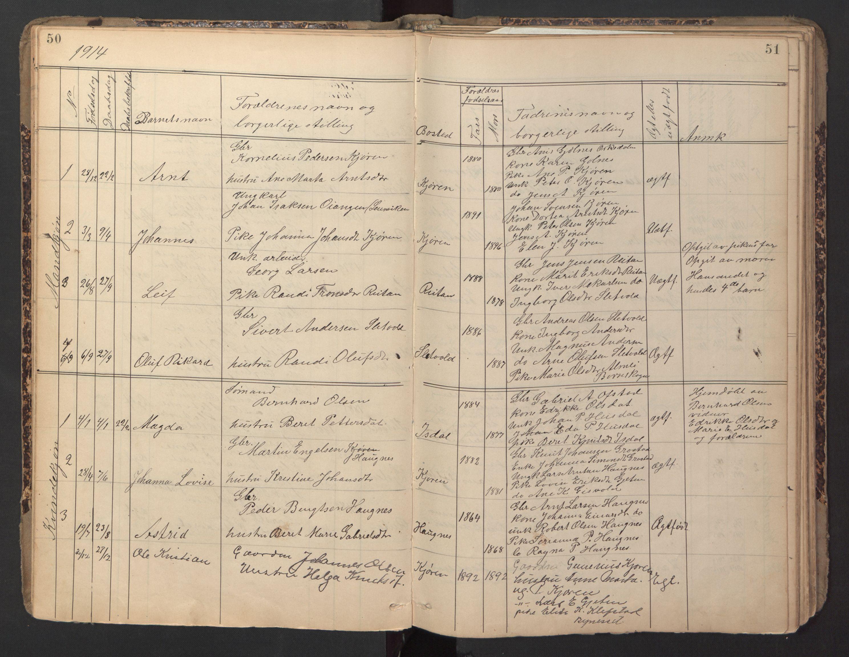 SAT, Ministerialprotokoller, klokkerbøker og fødselsregistre - Sør-Trøndelag, 670/L0837: Klokkerbok nr. 670C01, 1905-1946, s. 50-51