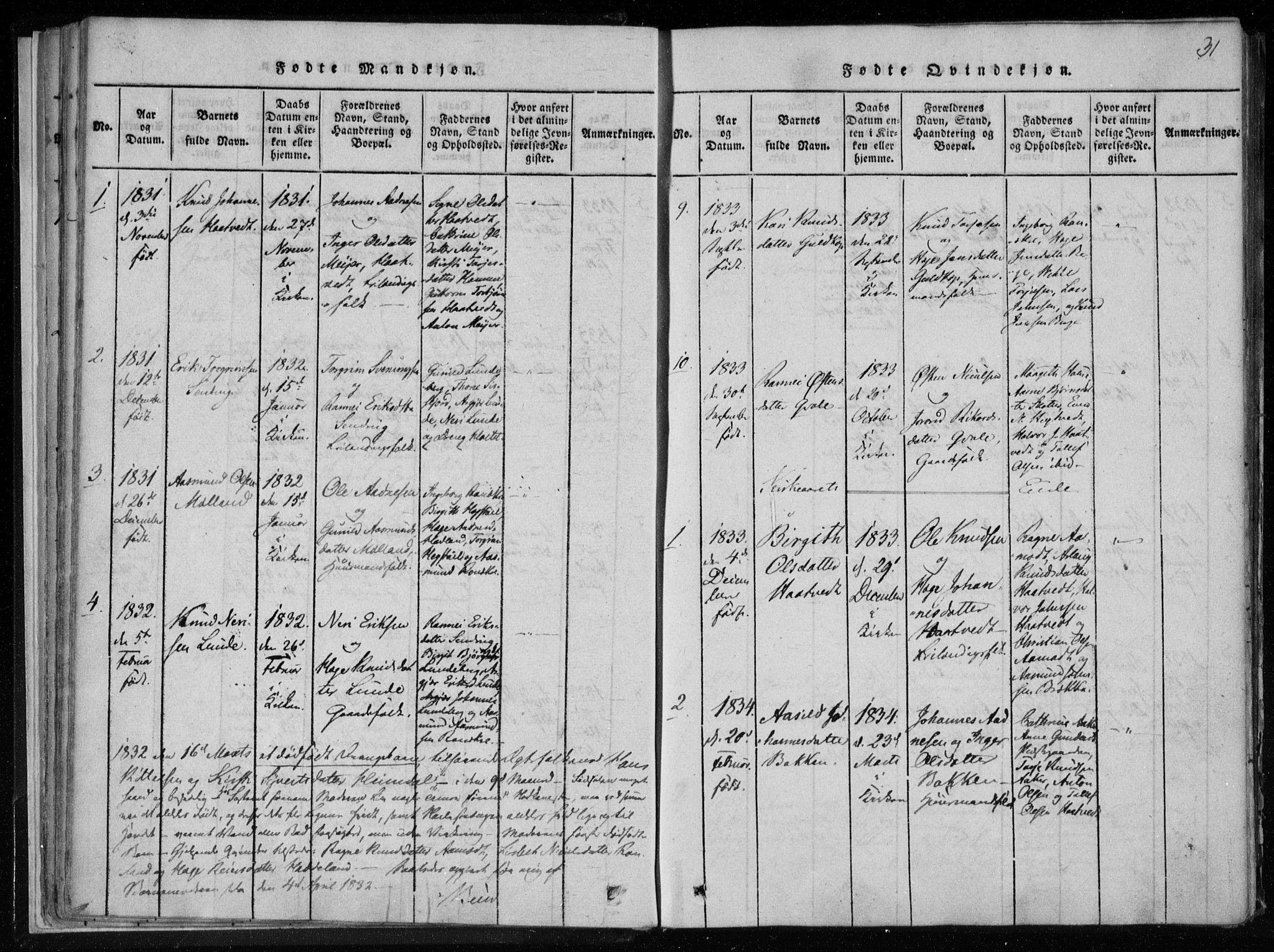 SAKO, Lårdal kirkebøker, F/Fa/L0005: Ministerialbok nr. I 5, 1815-1860, s. 31