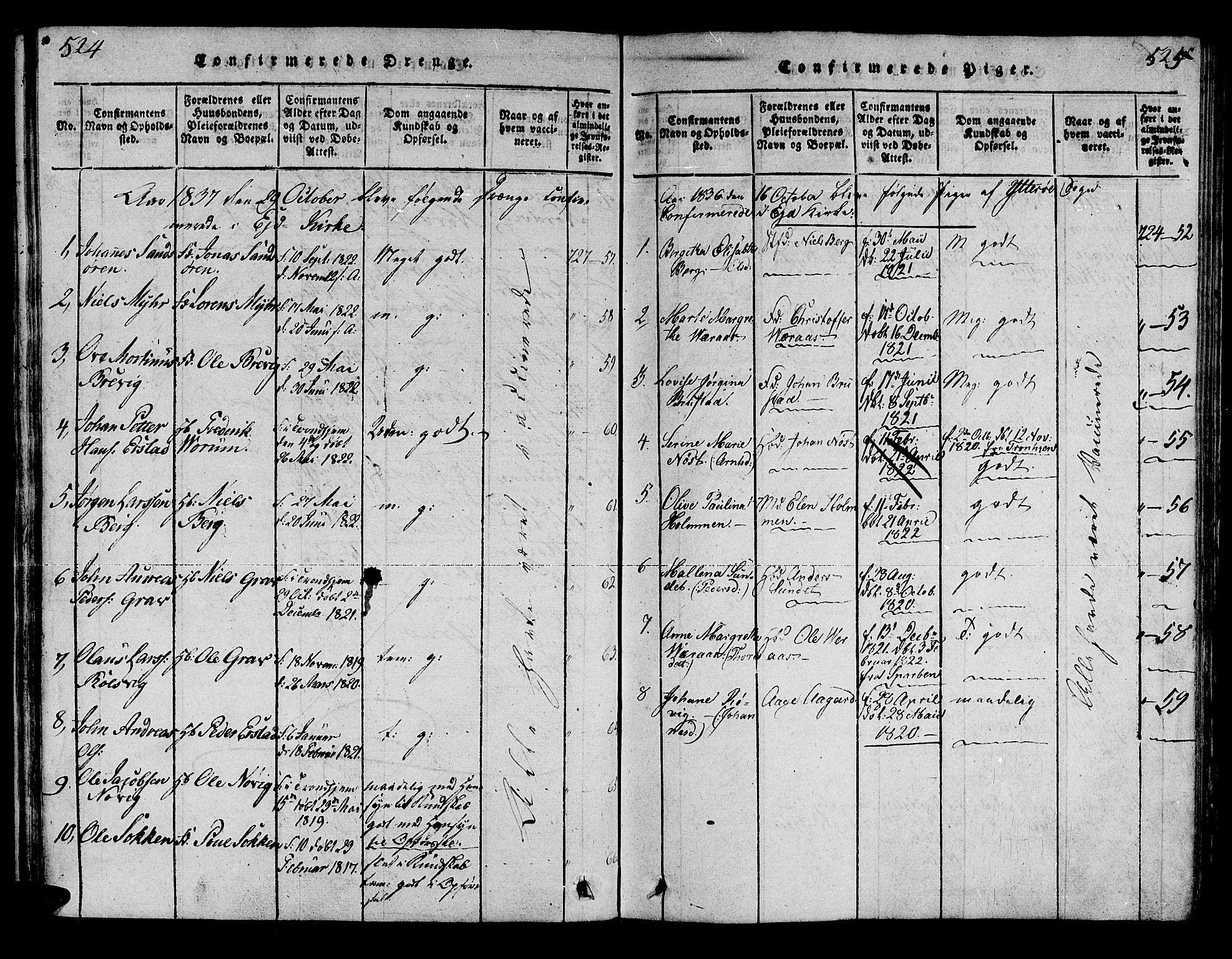 SAT, Ministerialprotokoller, klokkerbøker og fødselsregistre - Nord-Trøndelag, 722/L0217: Ministerialbok nr. 722A04, 1817-1842, s. 524-525