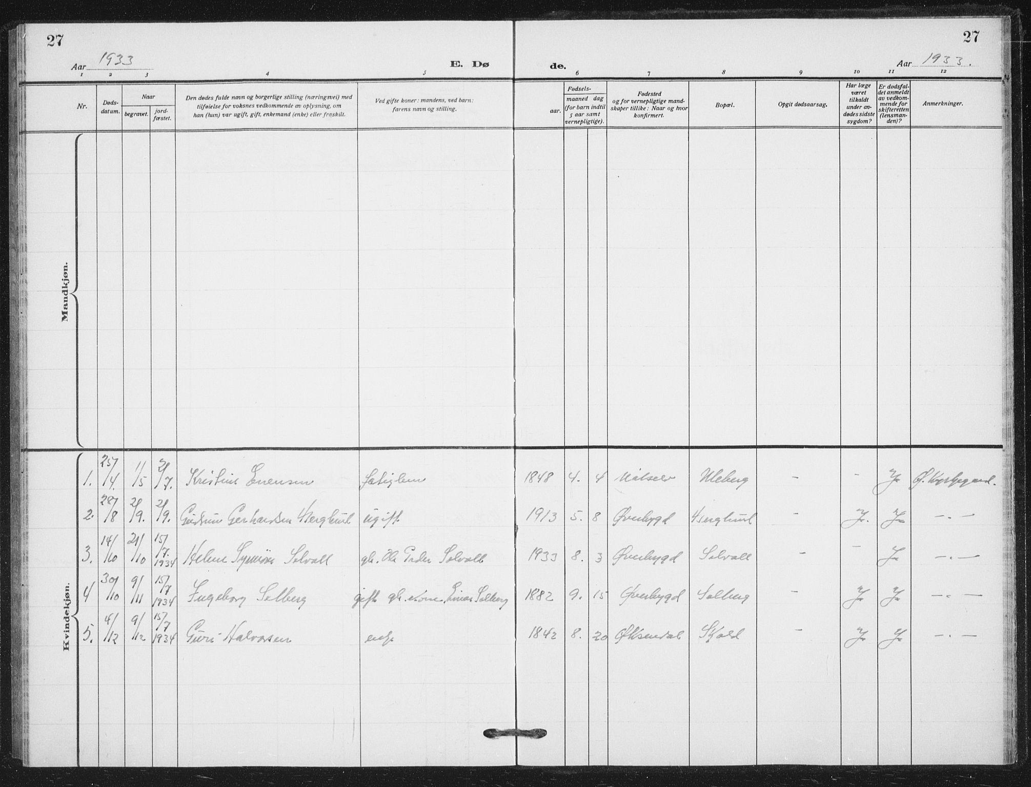SATØ, Målselv sokneprestembete, G/Ga/Gab/L0012klokker: Klokkerbok nr. 12, 1900-1936, s. 27