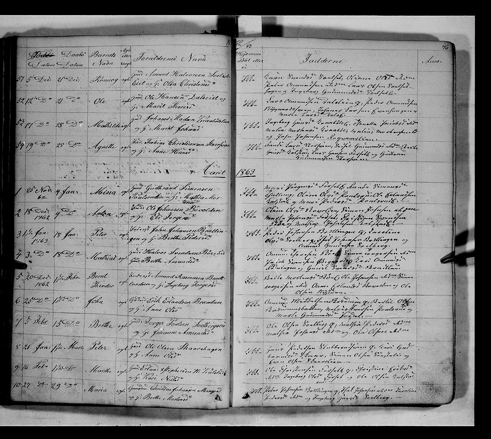 SAH, Gausdal prestekontor, Klokkerbok nr. 5, 1846-1867, s. 76