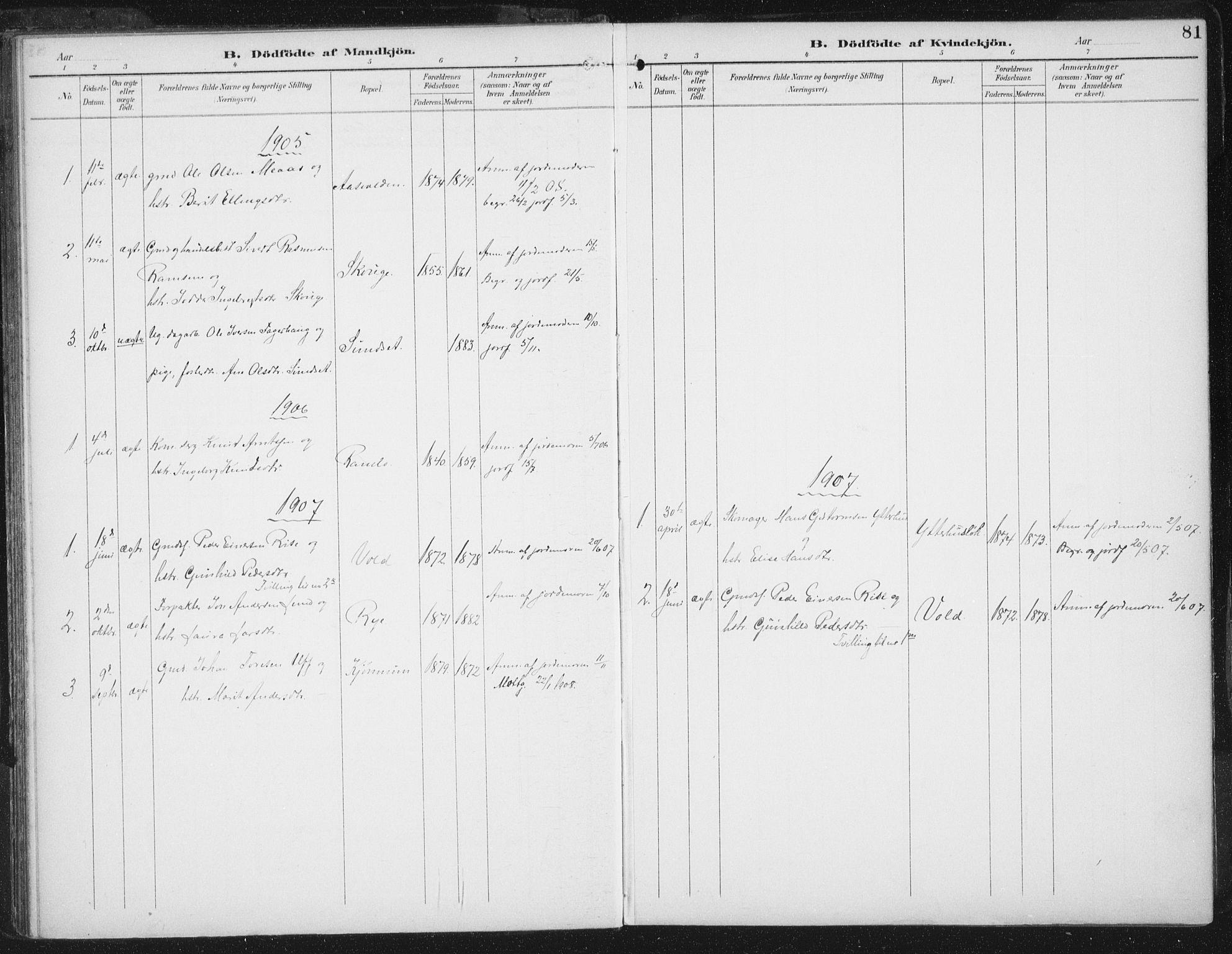 SAT, Ministerialprotokoller, klokkerbøker og fødselsregistre - Sør-Trøndelag, 674/L0872: Ministerialbok nr. 674A04, 1897-1907, s. 81