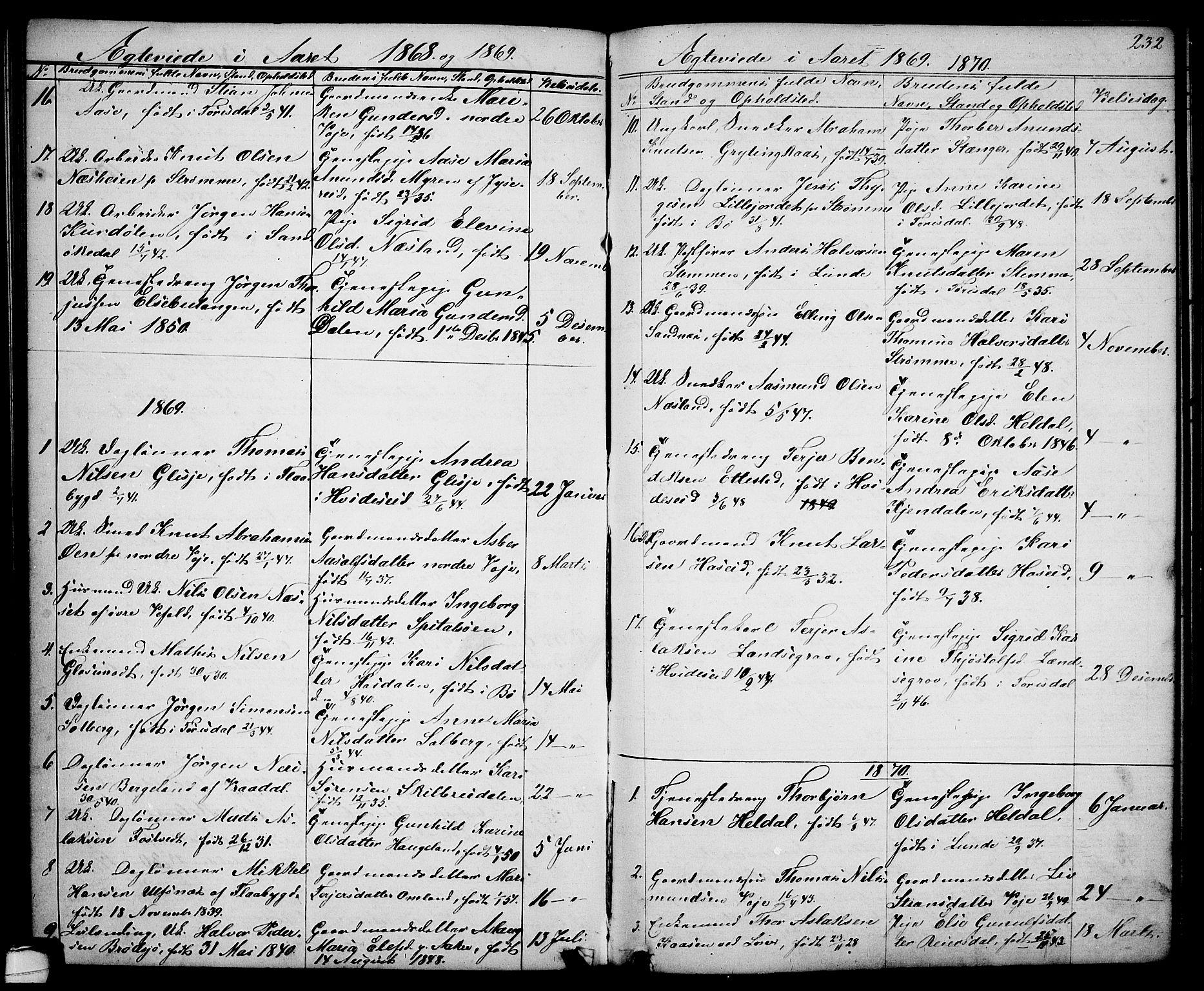 SAKO, Drangedal kirkebøker, G/Ga/L0002: Klokkerbok nr. I 2, 1856-1887, s. 232