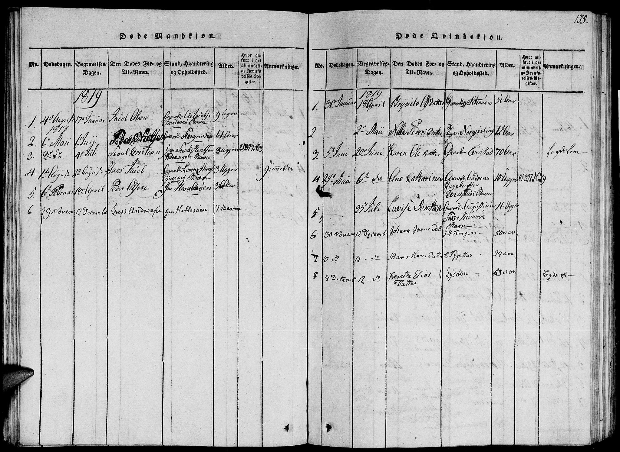 SAT, Ministerialprotokoller, klokkerbøker og fødselsregistre - Nord-Trøndelag, 784/L0679: Klokkerbok nr. 784C01 /2, 1818-1822, s. 135