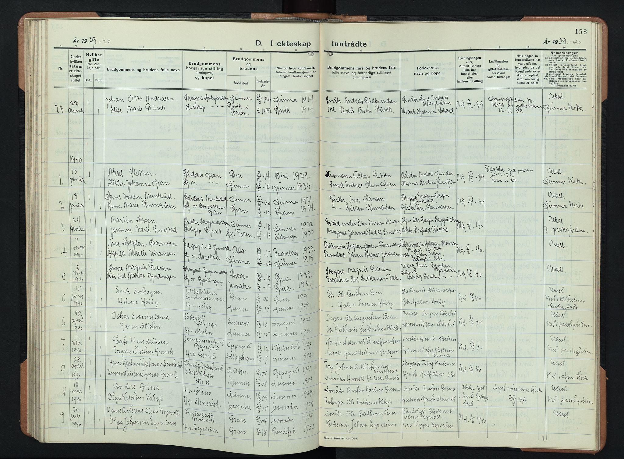 SAH, Lunner prestekontor, H/Ha/Hab/L0003: Klokkerbok nr. 3, 1933-1945, s. 158