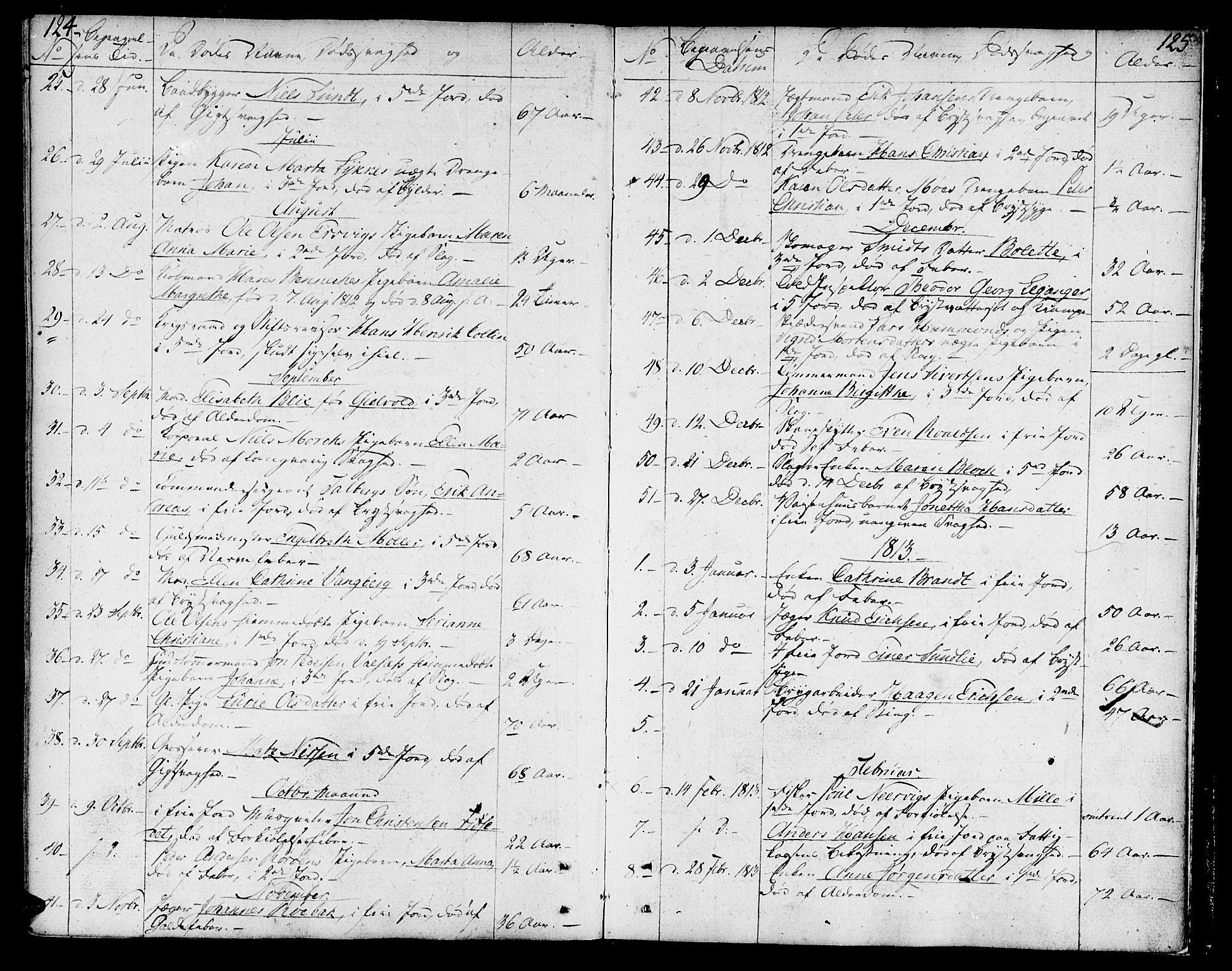 SAT, Ministerialprotokoller, klokkerbøker og fødselsregistre - Sør-Trøndelag, 602/L0106: Ministerialbok nr. 602A04, 1774-1814, s. 124-125