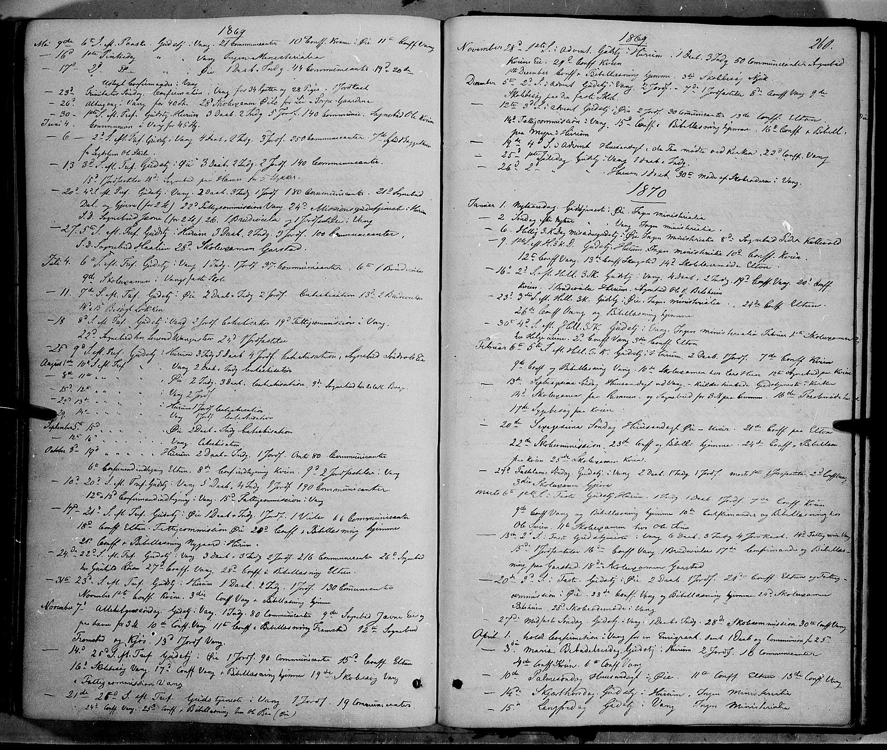 SAH, Vang prestekontor, Valdres, Ministerialbok nr. 7, 1865-1881, s. 260