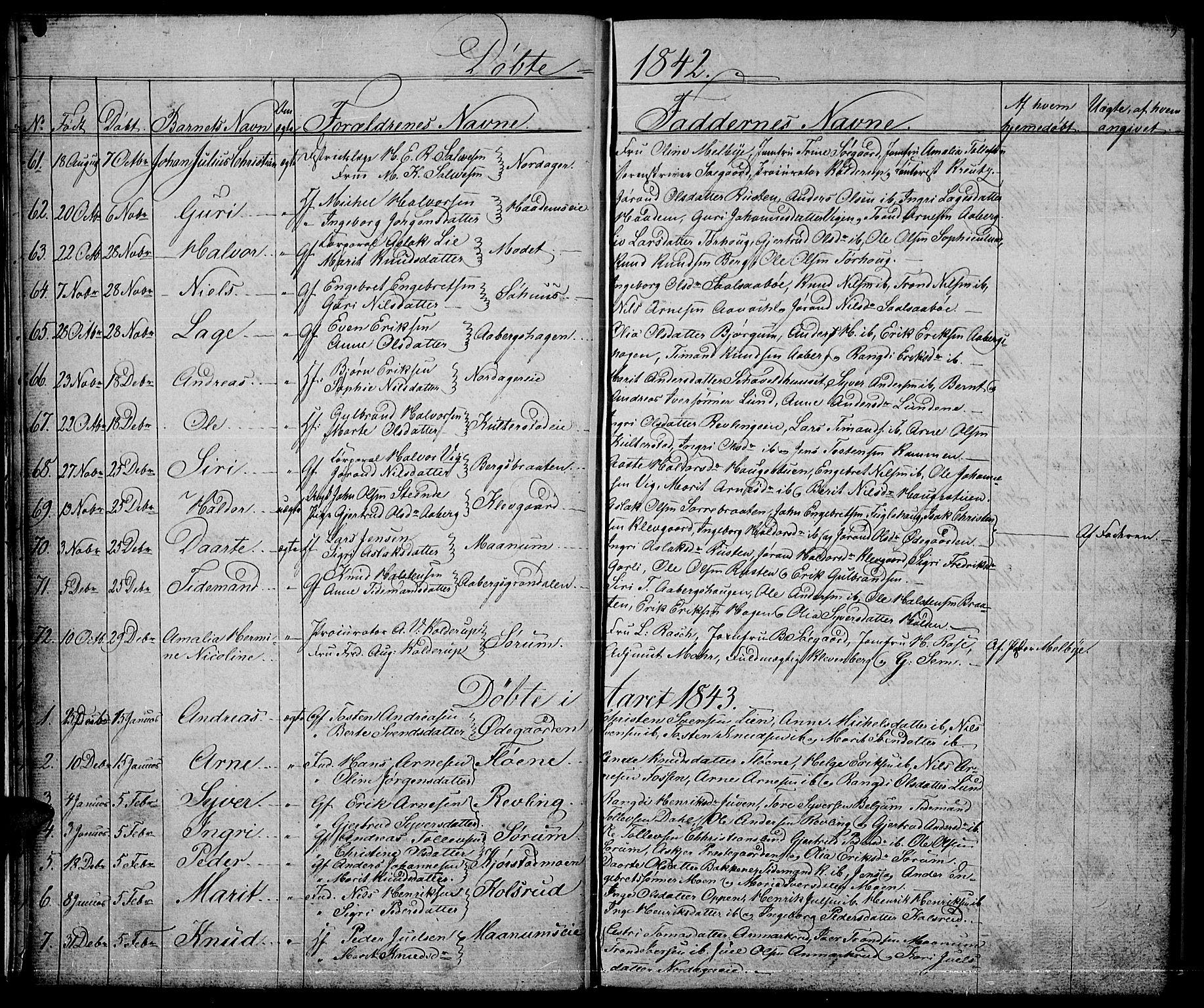 SAH, Nord-Aurdal prestekontor, Klokkerbok nr. 2, 1842-1877, s. 5