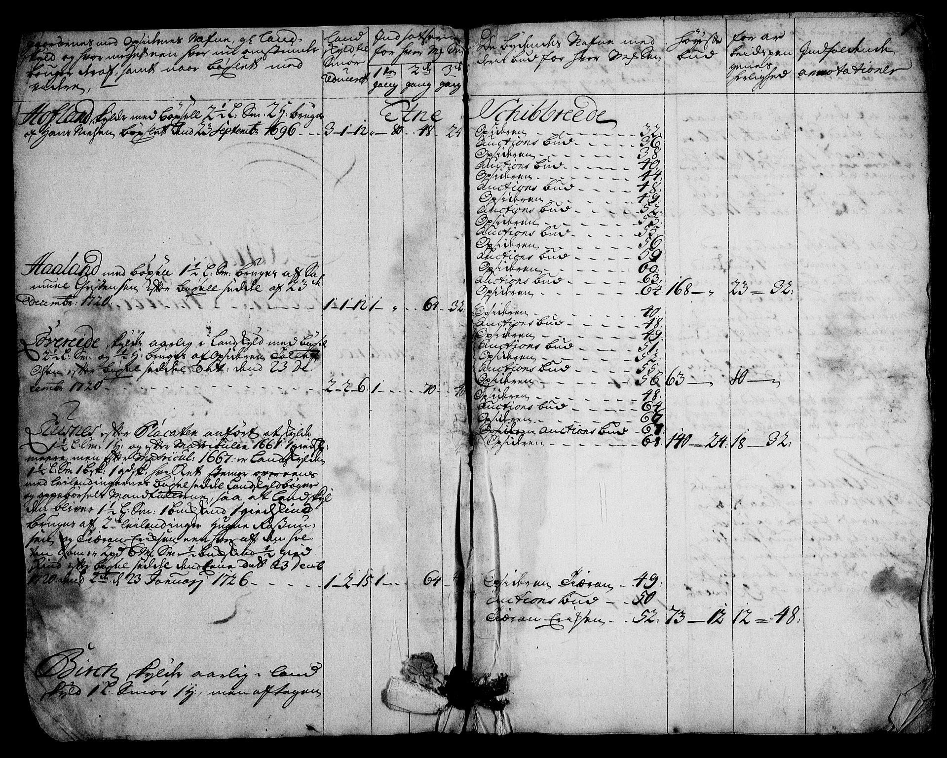 RA, Rentekammeret inntil 1814, Realistisk ordnet avdeling, On/L0003: [Jj 4]: Kommisjonsforretning over Vilhelm Hanssøns forpaktning av Halsnøy klosters gods, 1721-1729, s. 328