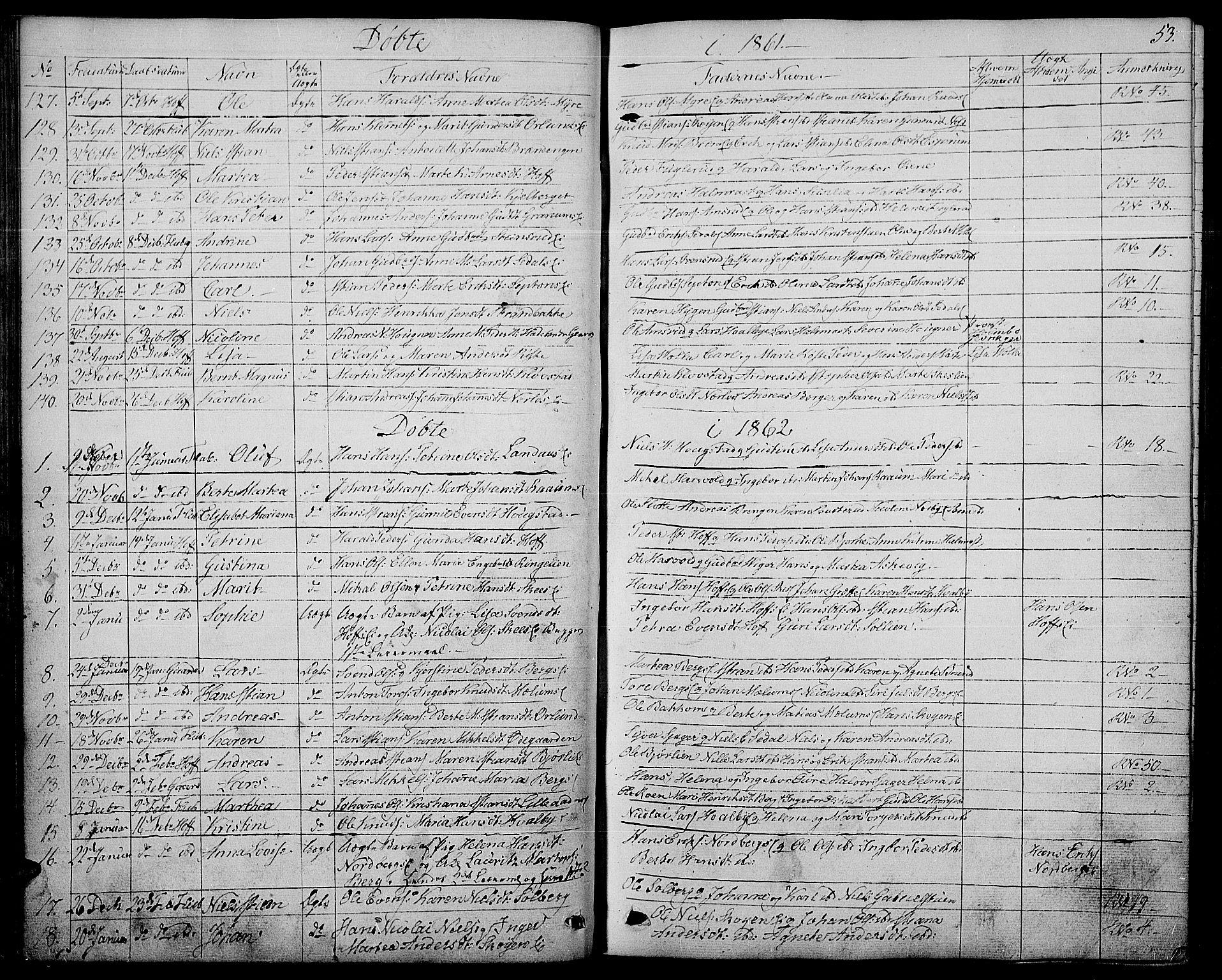 SAH, Søndre Land prestekontor, L/L0001: Klokkerbok nr. 1, 1849-1883, s. 53