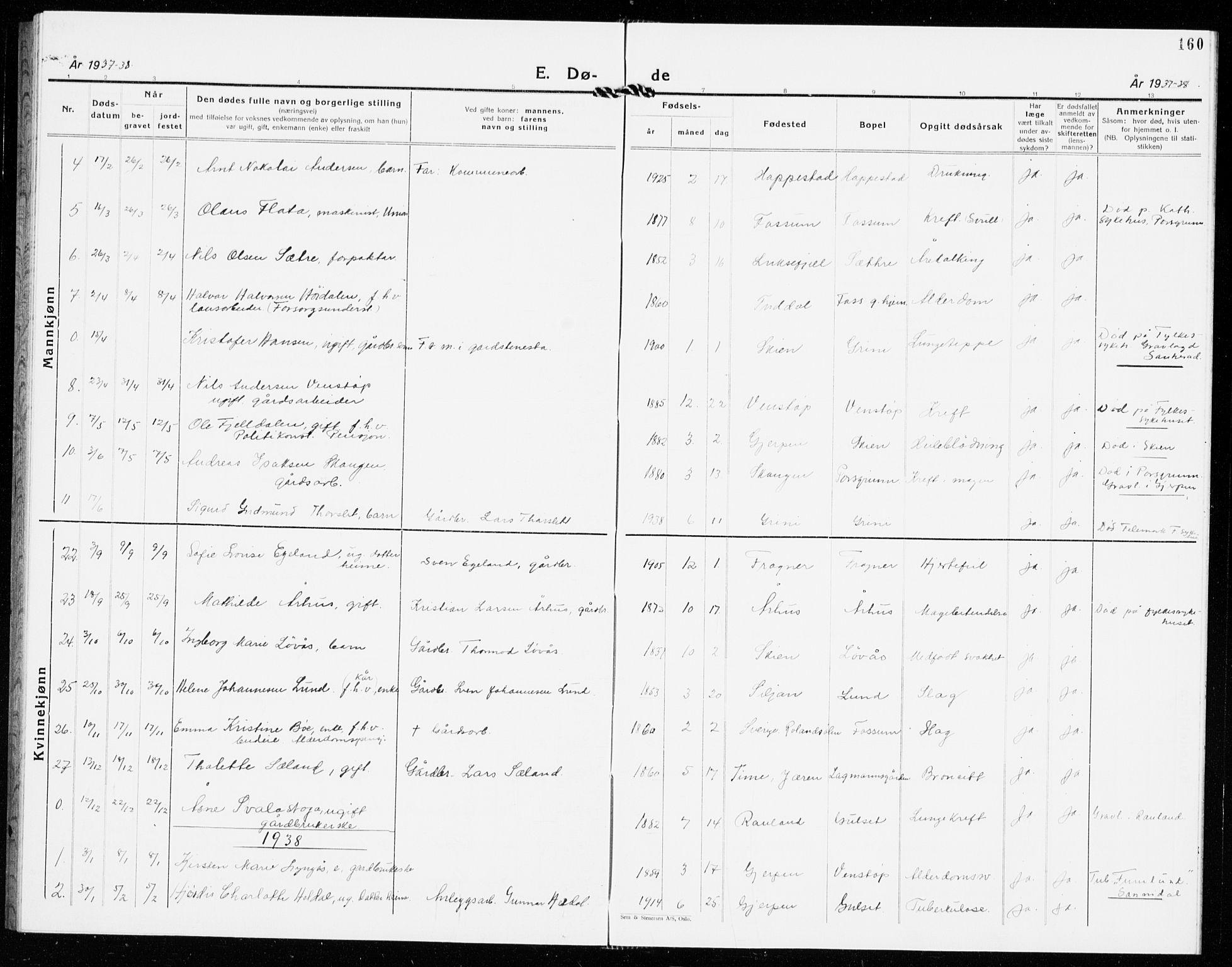 SAKO, Gjerpen kirkebøker, G/Ga/L0005: Klokkerbok nr. I 5, 1932-1940, s. 160