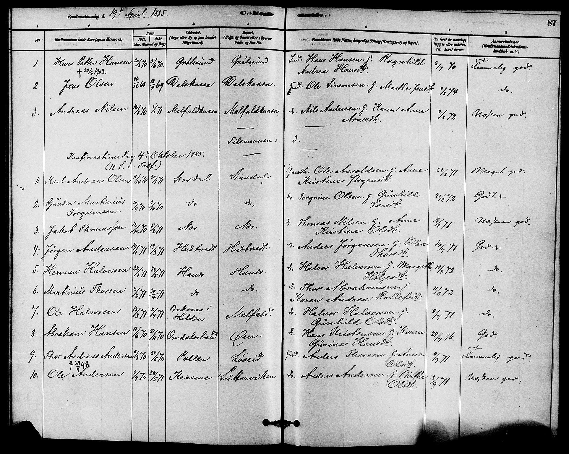SAKO, Solum kirkebøker, F/Fb/L0001: Ministerialbok nr. II 1, 1877-1892, s. 87