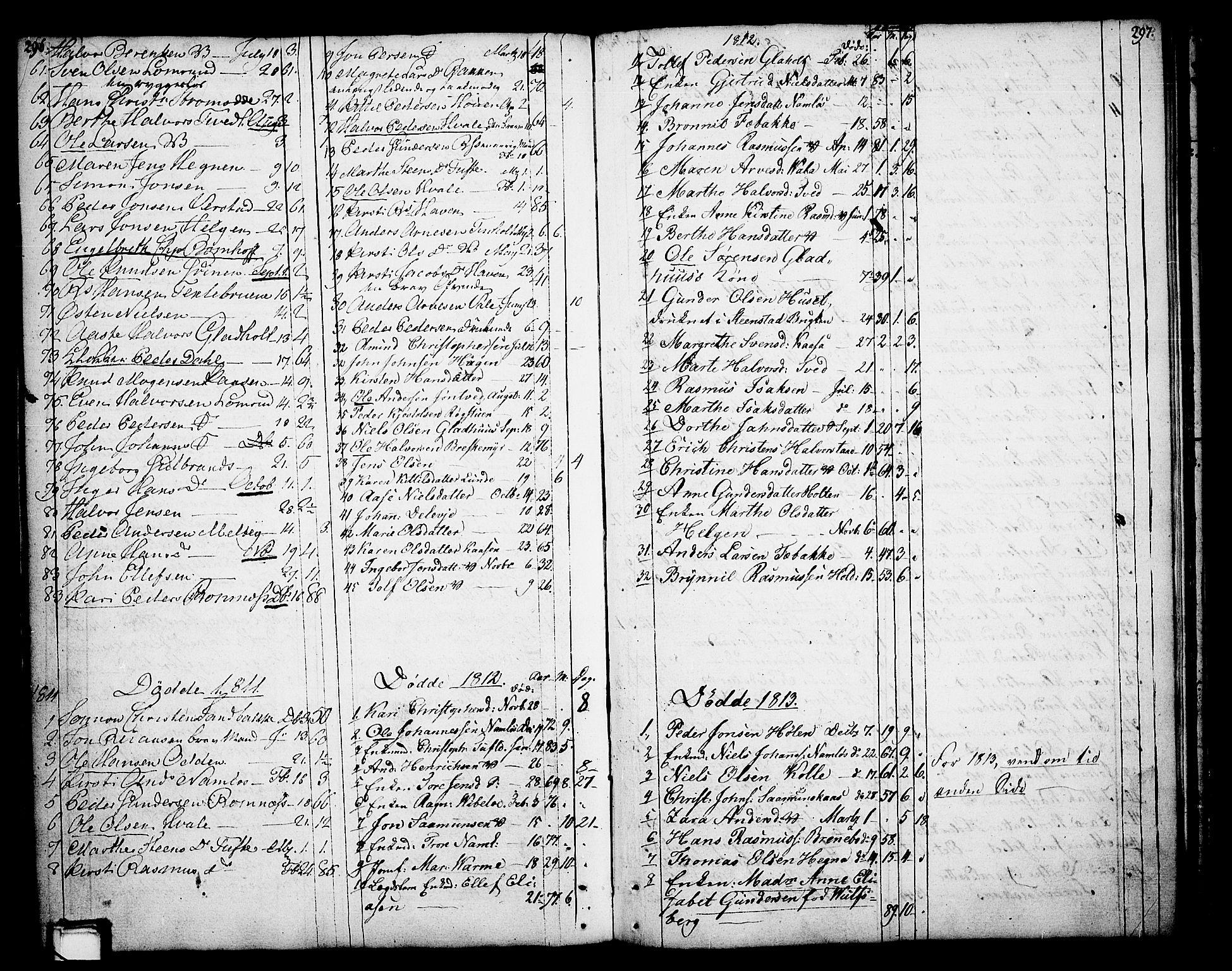 SAKO, Holla kirkebøker, F/Fa/L0002: Ministerialbok nr. 2, 1779-1814, s. 296-297