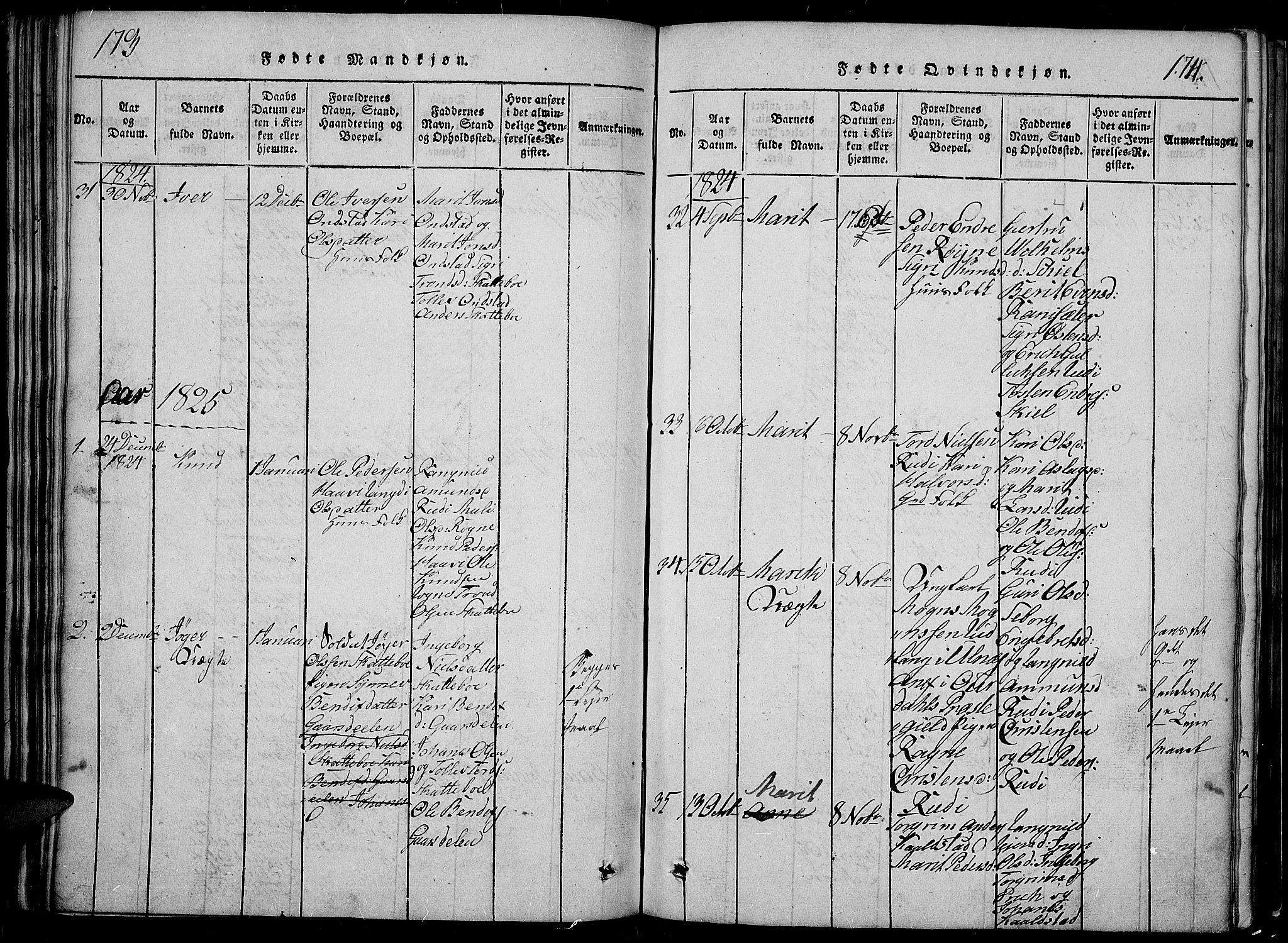 SAH, Slidre prestekontor, Klokkerbok nr. 2, 1814-1839, s. 173-174