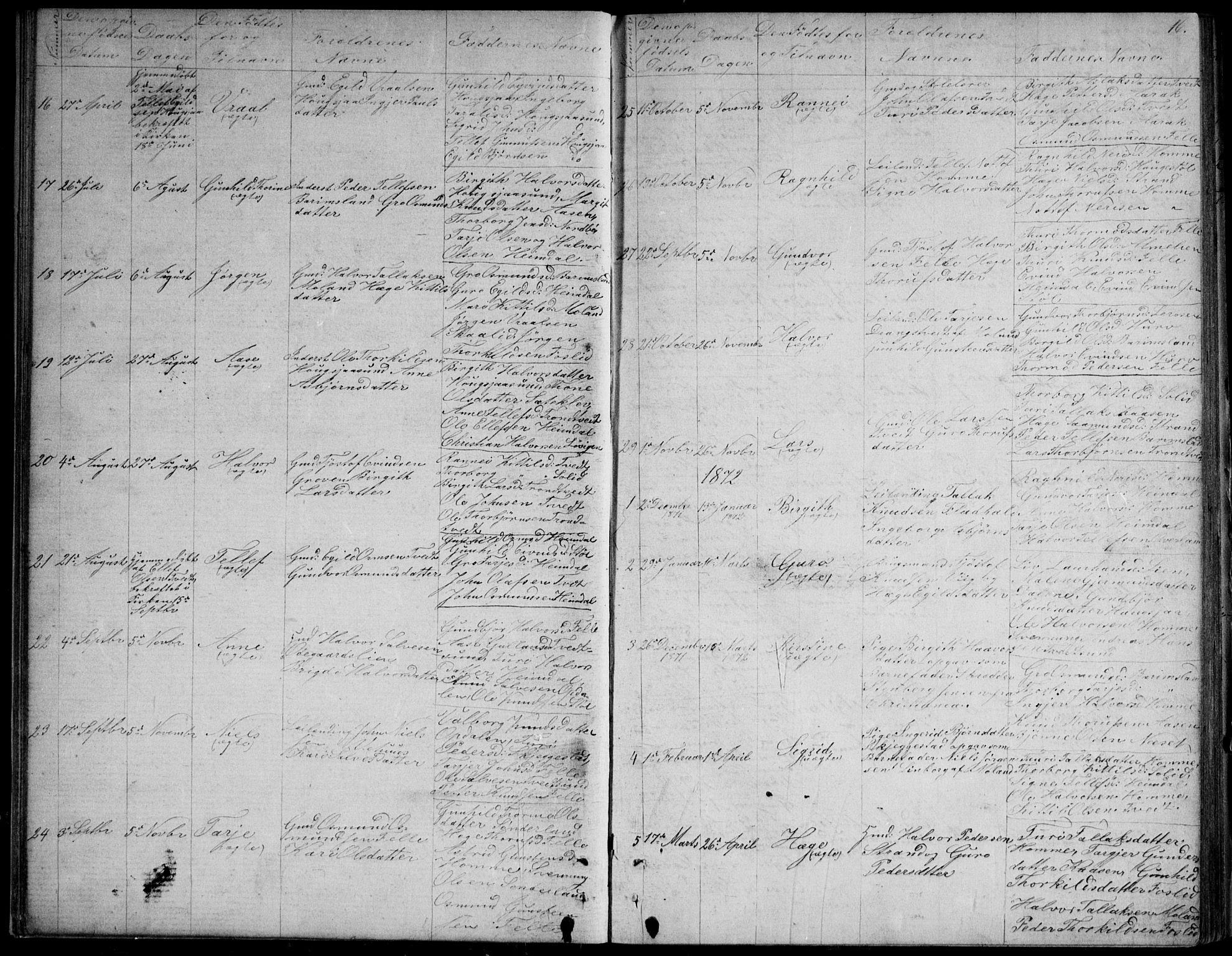 SAKO, Nissedal kirkebøker, G/Gb/L0002: Klokkerbok nr. II 2, 1863-1892, s. 16