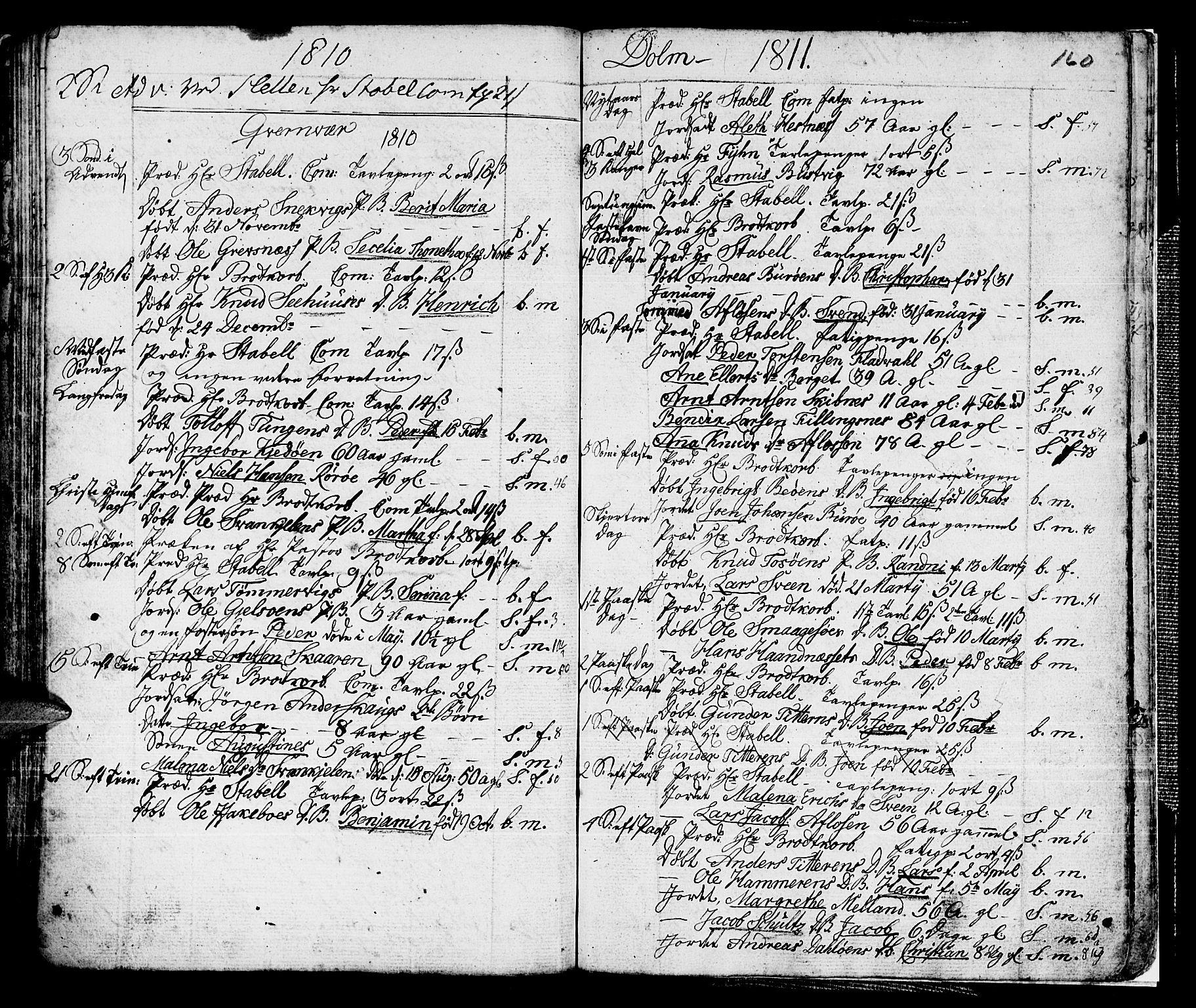SAT, Ministerialprotokoller, klokkerbøker og fødselsregistre - Sør-Trøndelag, 634/L0526: Ministerialbok nr. 634A02, 1775-1818, s. 160