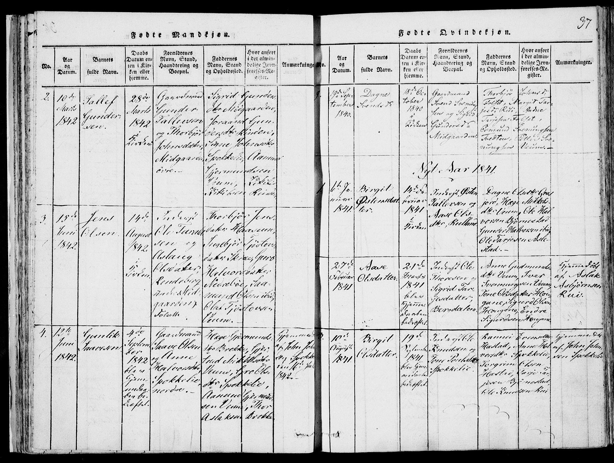 SAKO, Fyresdal kirkebøker, F/Fb/L0001: Ministerialbok nr. II 1, 1815-1854, s. 37